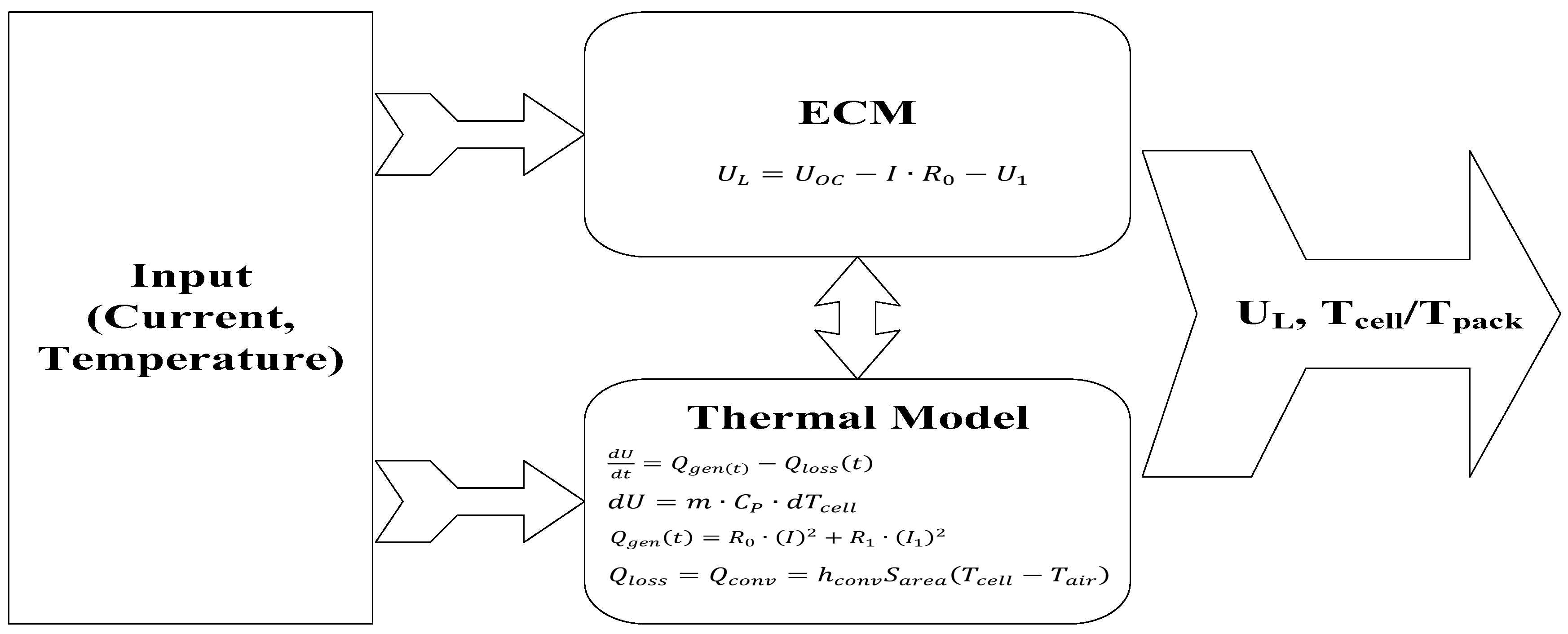 Energies Free Full Text Integrated Equivalent Circuit And Determines The State Of By Comparing 10 00085 G003 Figure 3 Coupled