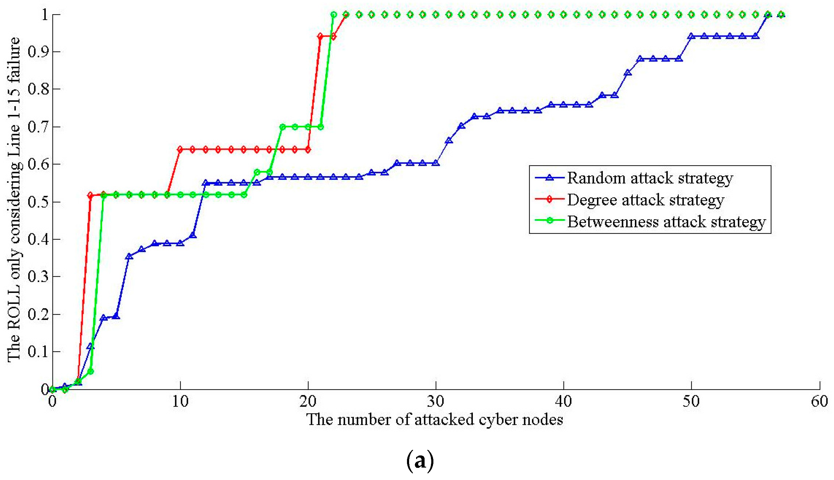 Energies Special Issue Innovations In Cyber Physical
