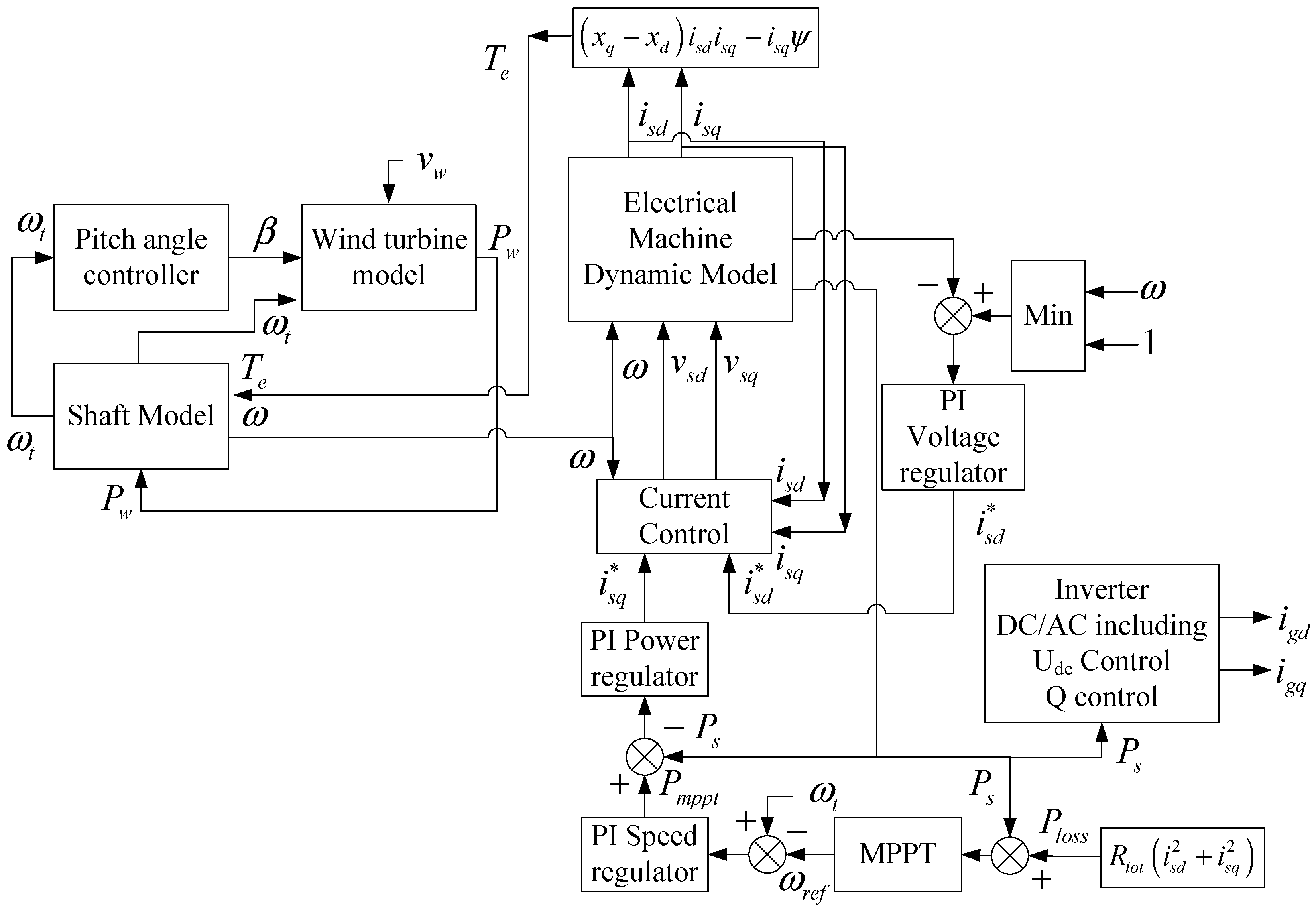 Energies Free Full Text Modeling And Maximum Power Point Current Generator Diagram Moreover R Circuit No