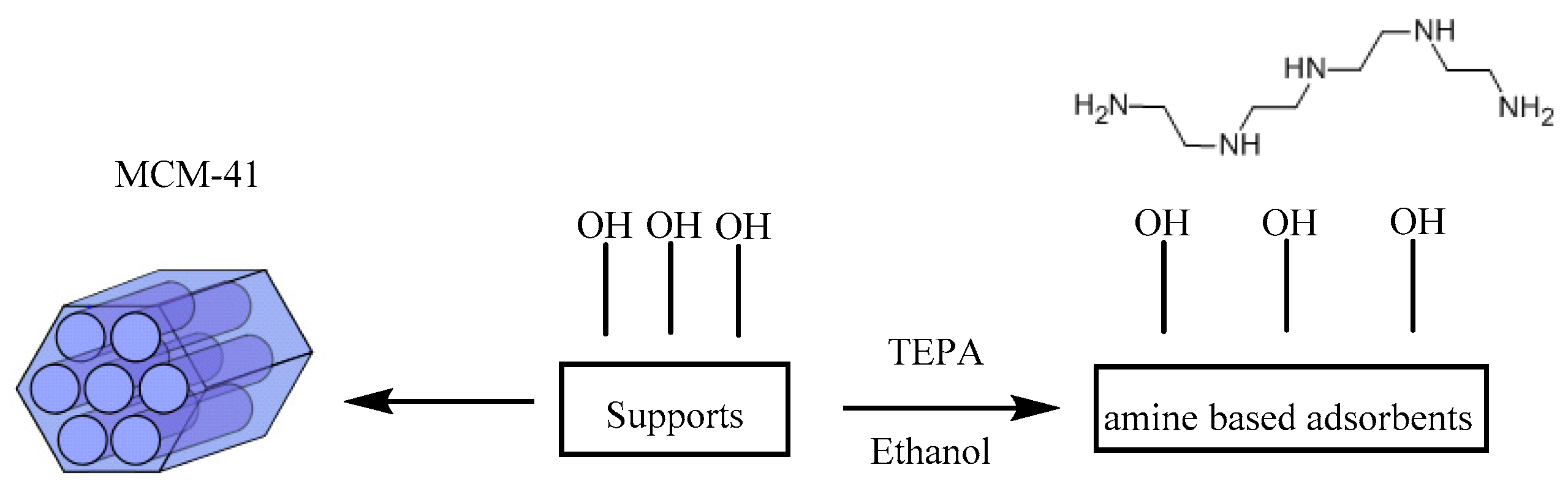 Energies free full text desorption kinetics and mechanisms of no pooptronica