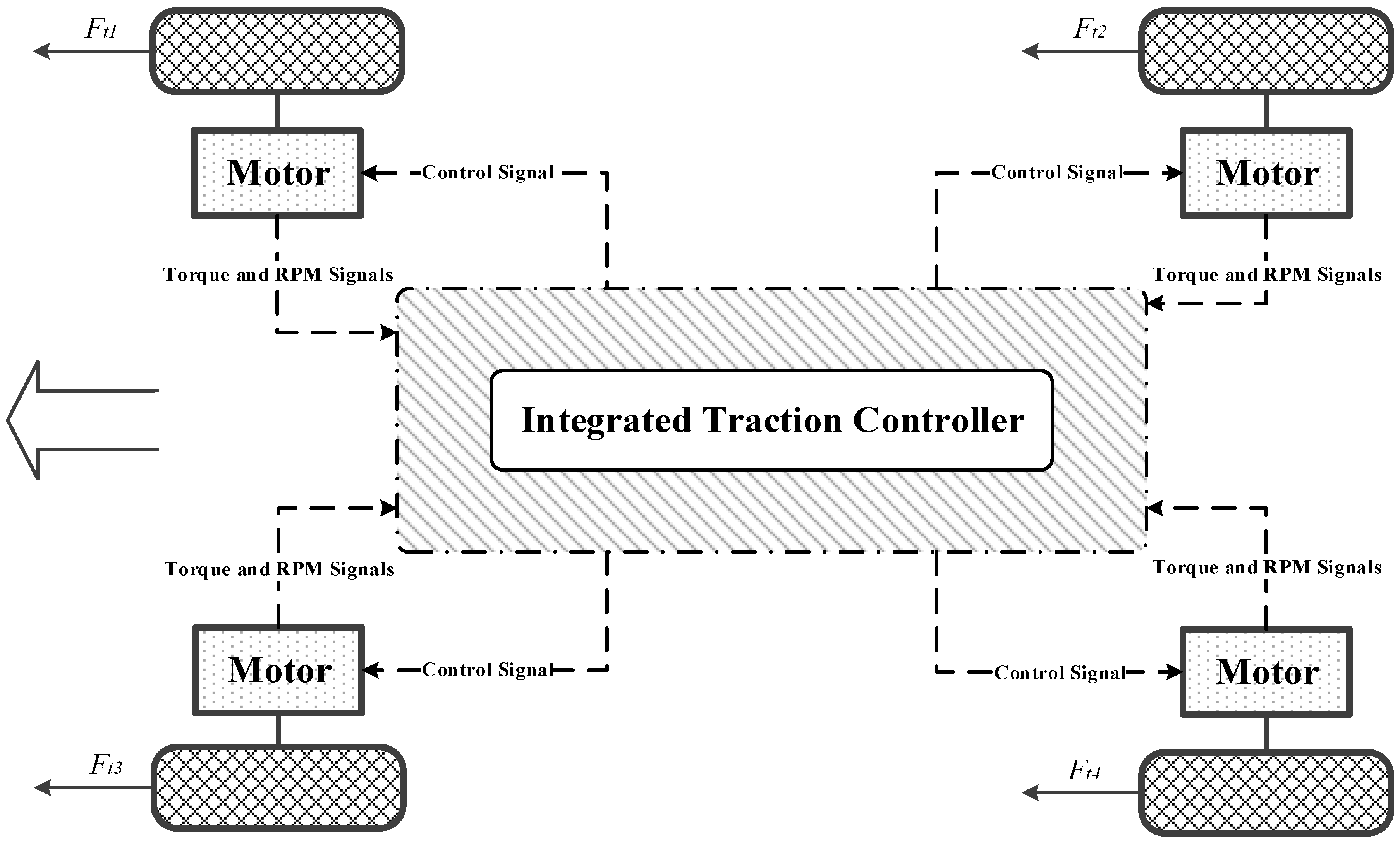 reading wiring diagrams porche html with Control System Diagram on Control System Diagram besides