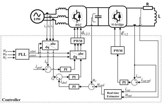 Control of a Three-Phase to Single-Phase Back-to-Back Converter for Electrical Resistance Seam Welding Systems