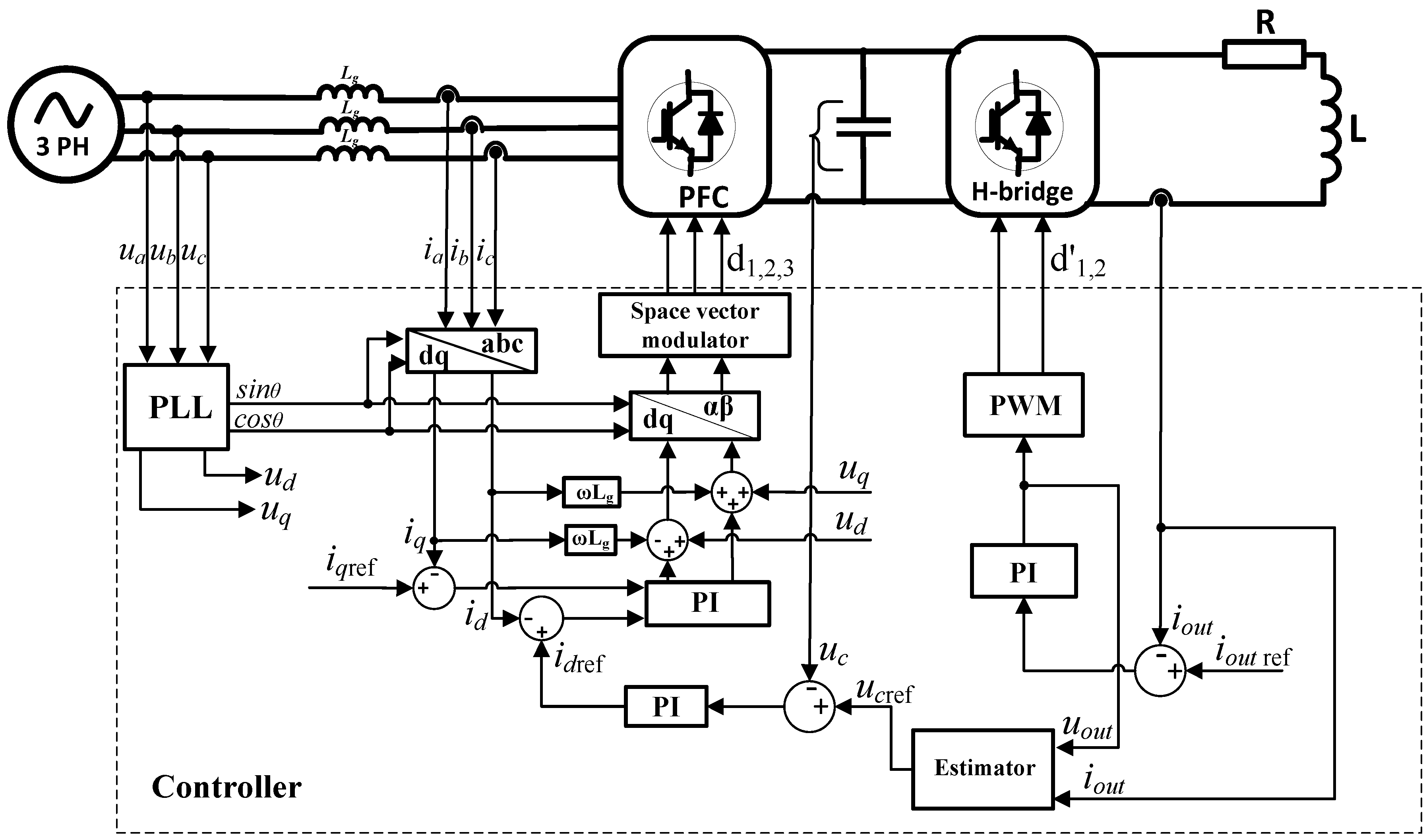 energies free full text control of a three phase to single