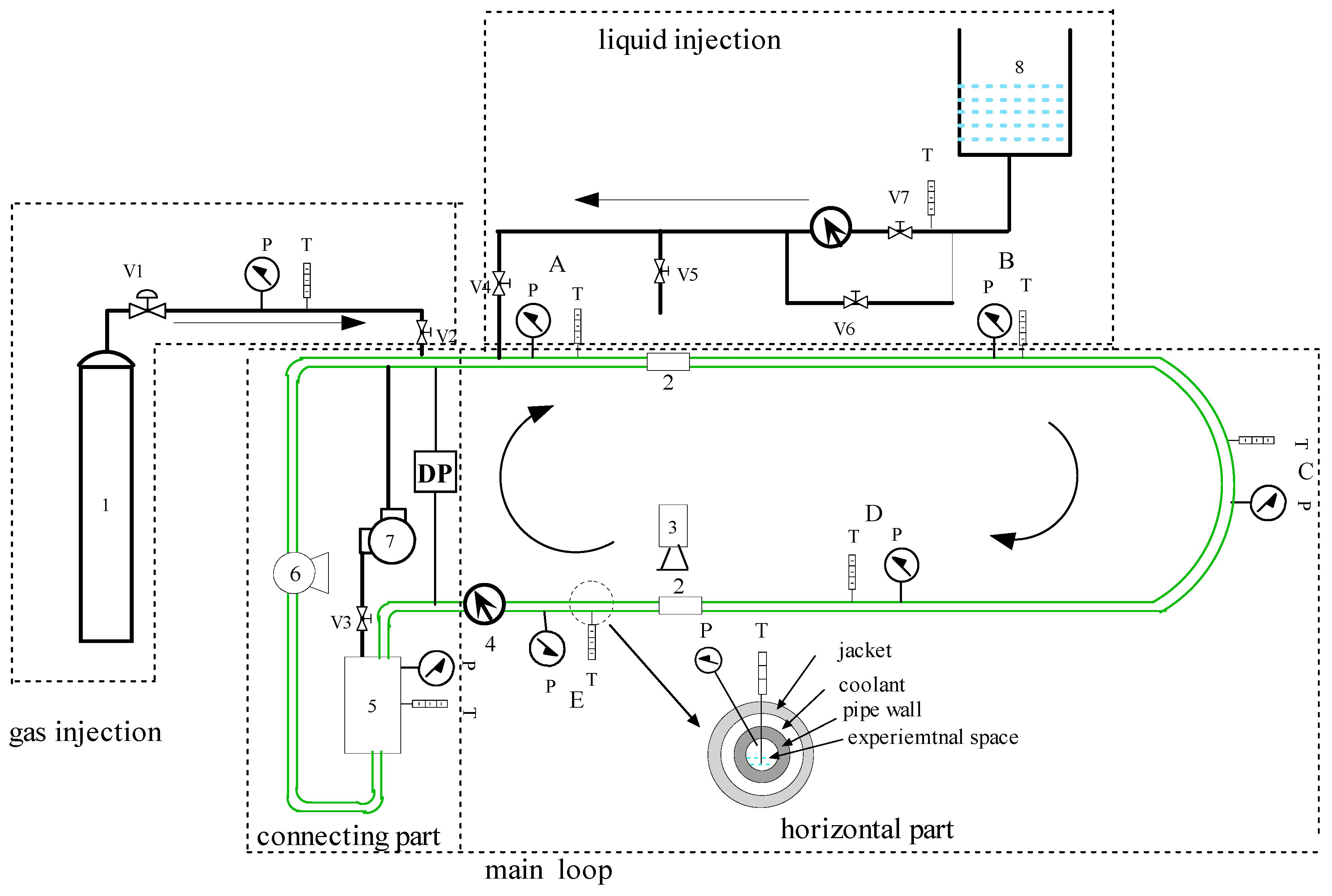 Meter Loop Diagram Online Schematics Residential Electrical Wiring Gas Trusted Diagrams Energies Free Full Text