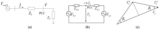 Contribution Determination for Multiple Unbalanced Sources at the Point of Common Coupling