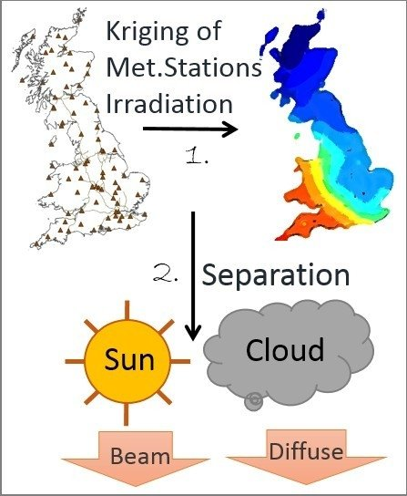 Interpolating and Estimating Horizontal Diffuse Solar Irradiation to Provide UK-Wide Coverage: Selection of the Best Performing Models