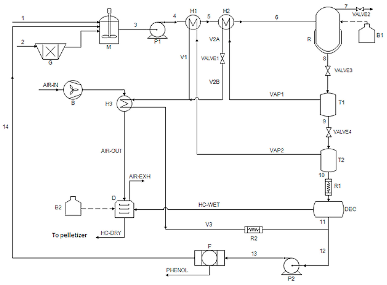 Energies 10 00211 g002. Figure 2. Schematic ...