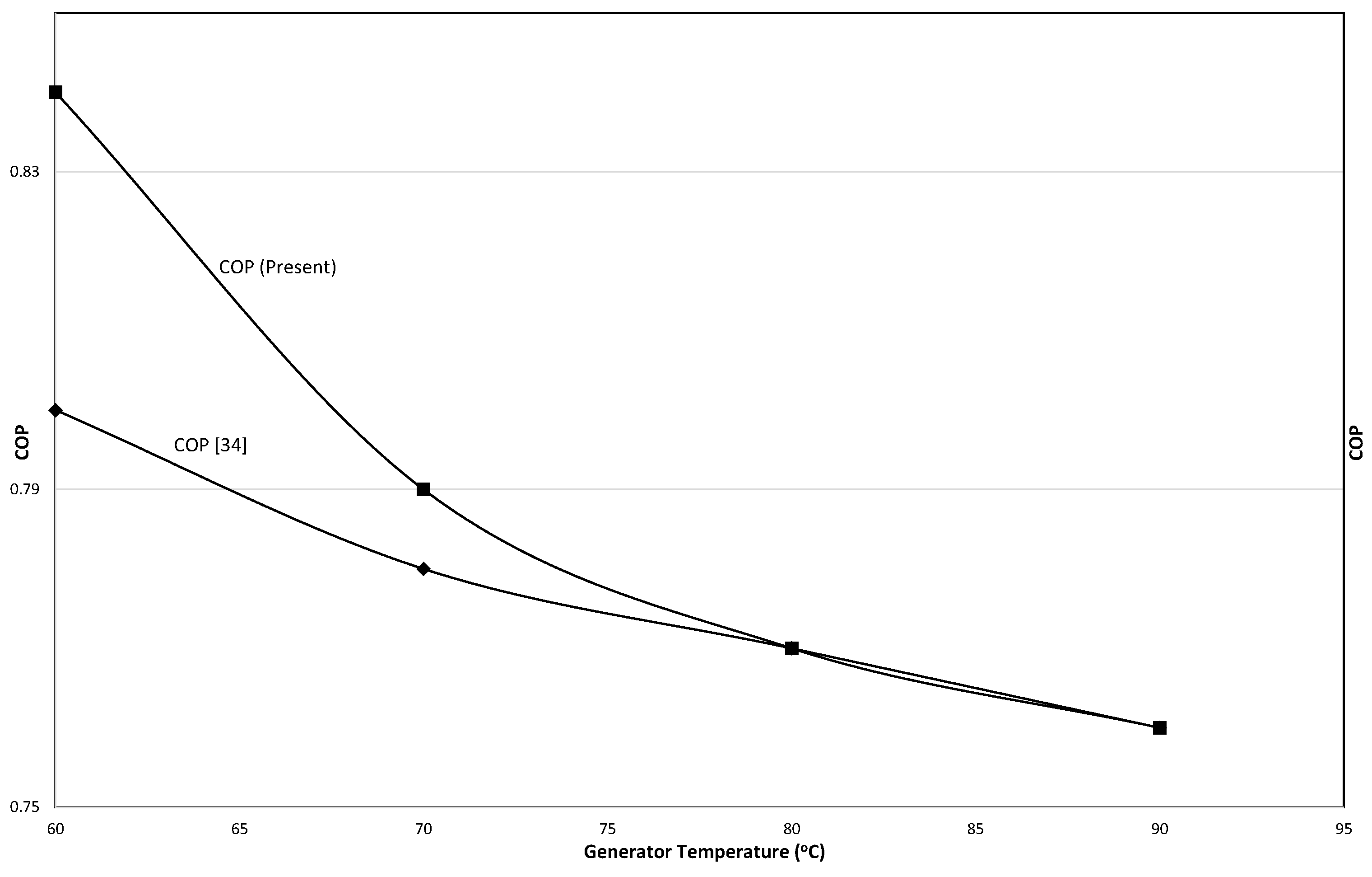 Energies Free Full Text Computational Model Of A Biomass Driven Ammonia Pressure Enthalpy Diagram On Refrigerator Wiring Type 2 10 00234 G006