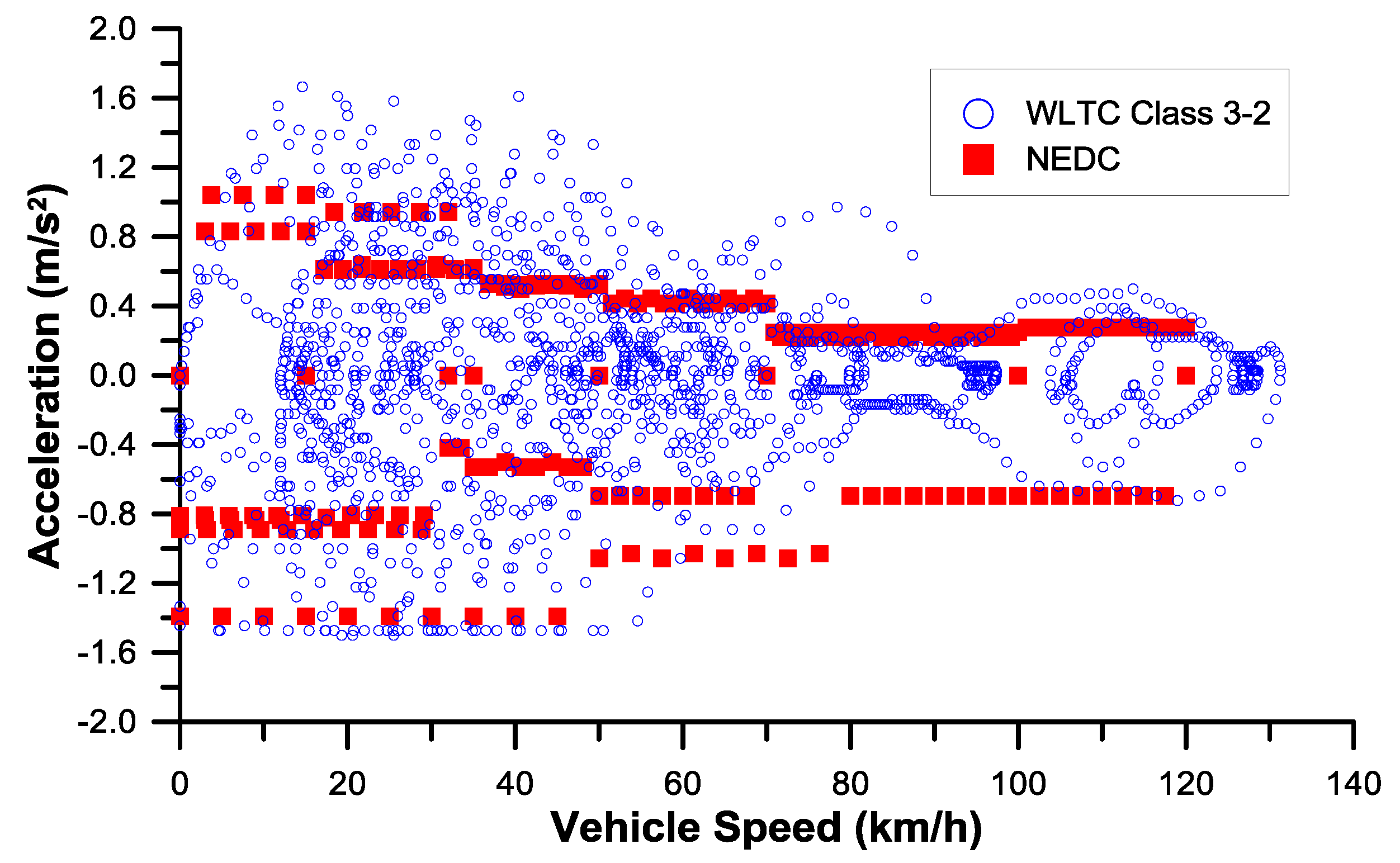investigation on the performance and emission Numerical investigation of n-butanol addition on the performance and emission characteristics of ci diesel engine the demand for higher output efficiencies, greater.