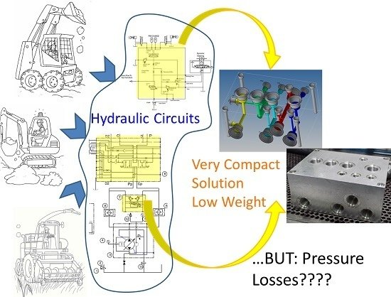 Energies | Free Full-Text | Pressure Losses in Hydraulic ...