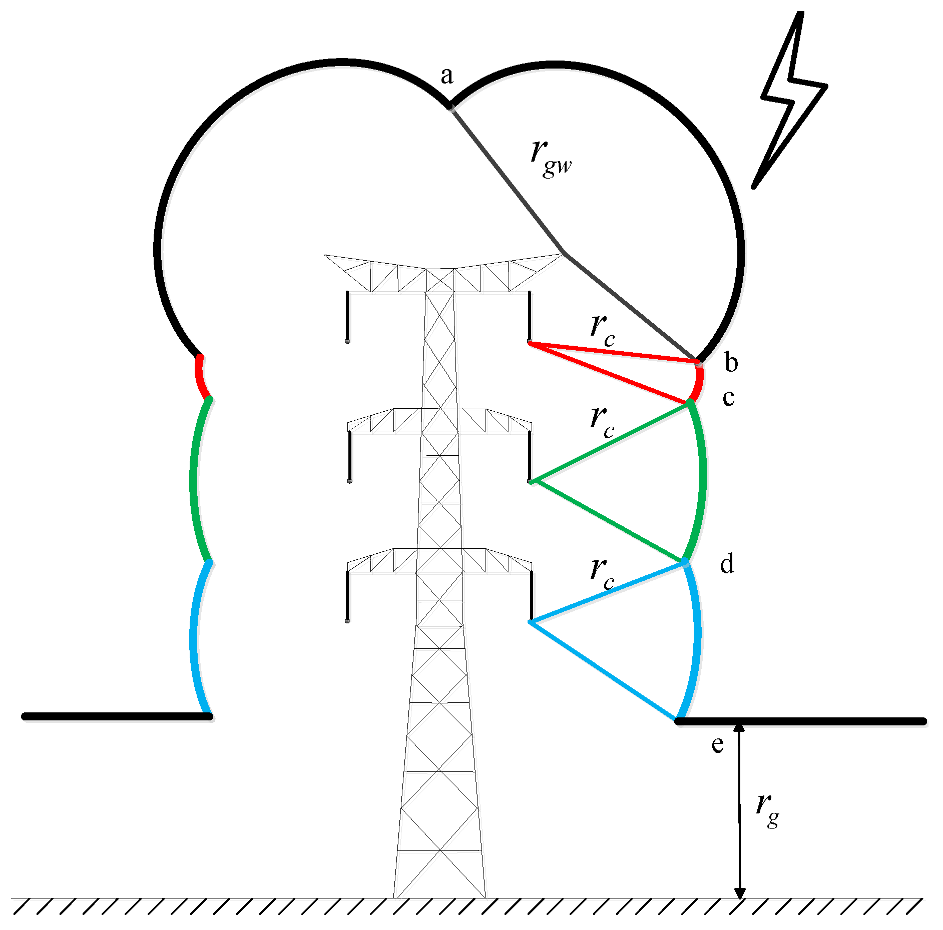 magnetic field vector diagram