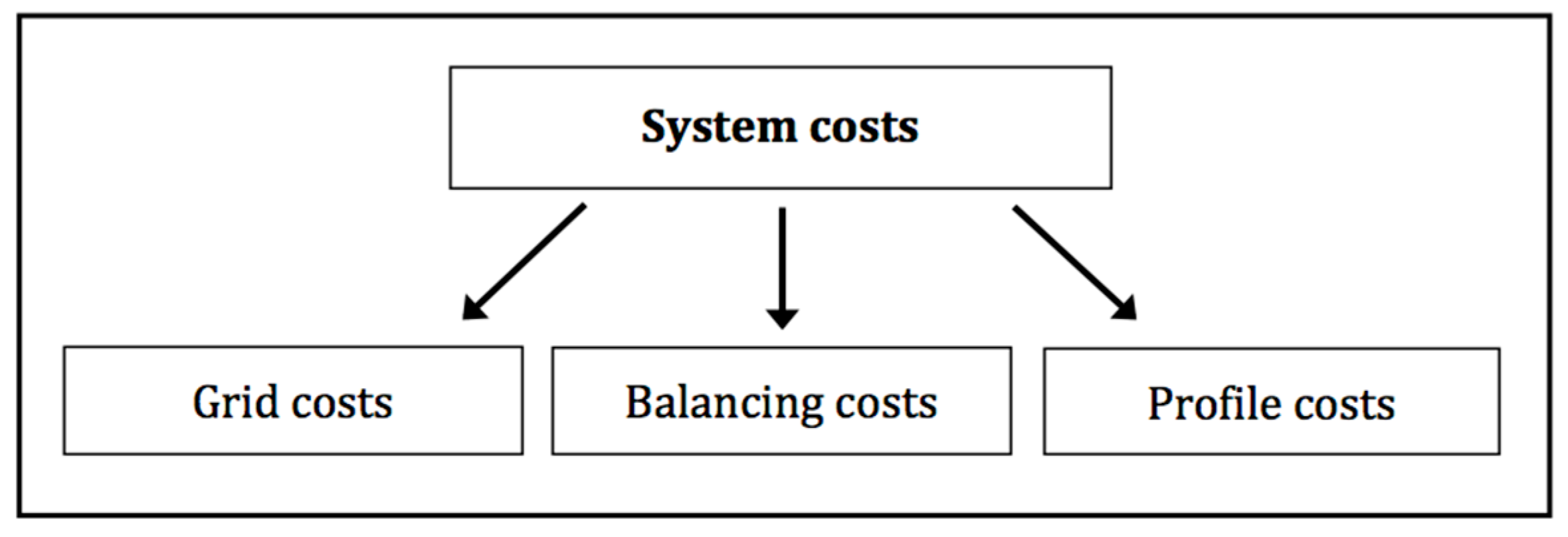Energies | Free Full-Text | The Social Costs of Electricity