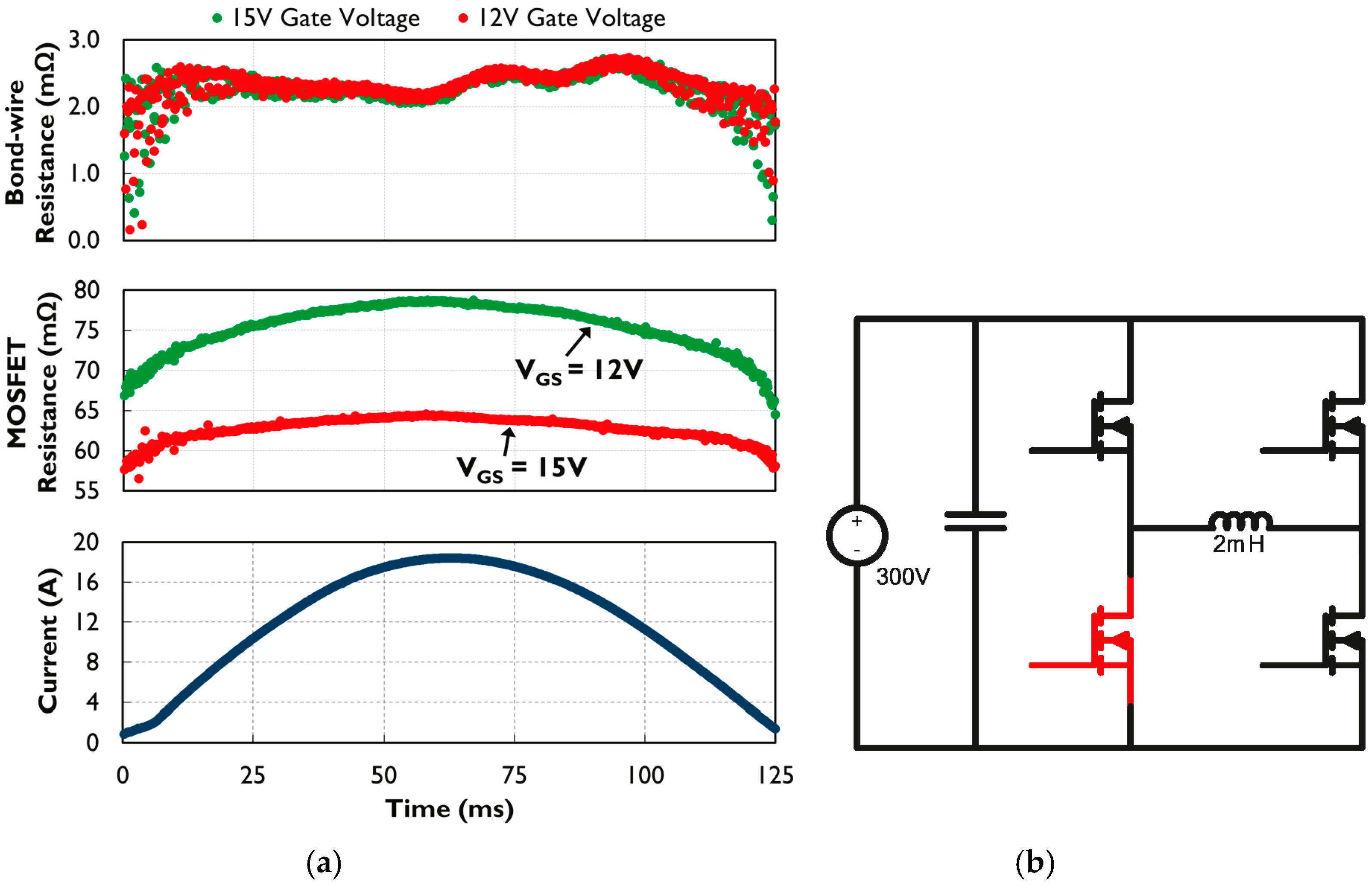 Energies | Free Full-Text | Simultaneous On-State Voltage and Bond ...