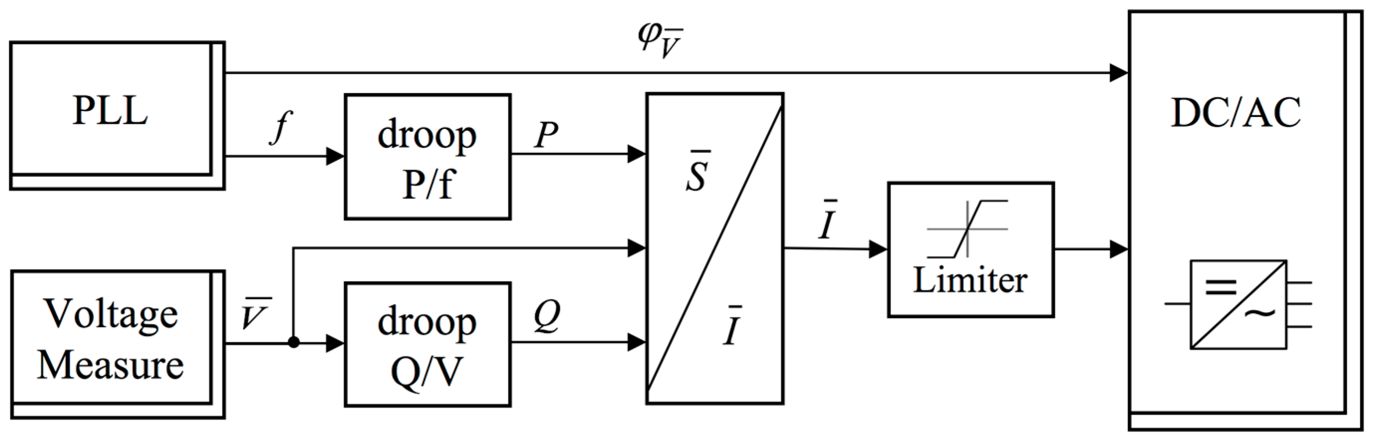 Energies   Free Full-Text   Effects of Energy Storage Systems Grid
