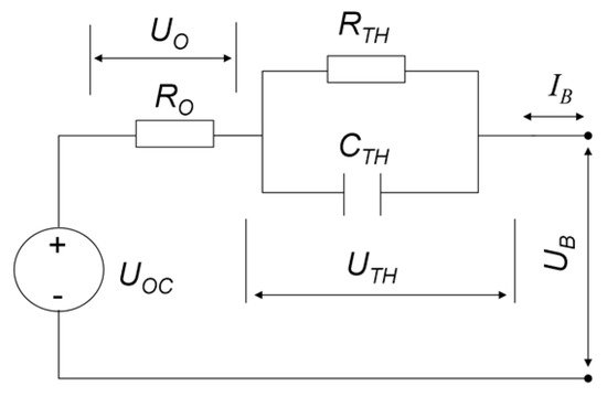 review of electrical energy management techniques Optimization of hybrid renewable energy power  of optimization techniques specifically suited for  hybrid renewable energy system: a review on small hydro.