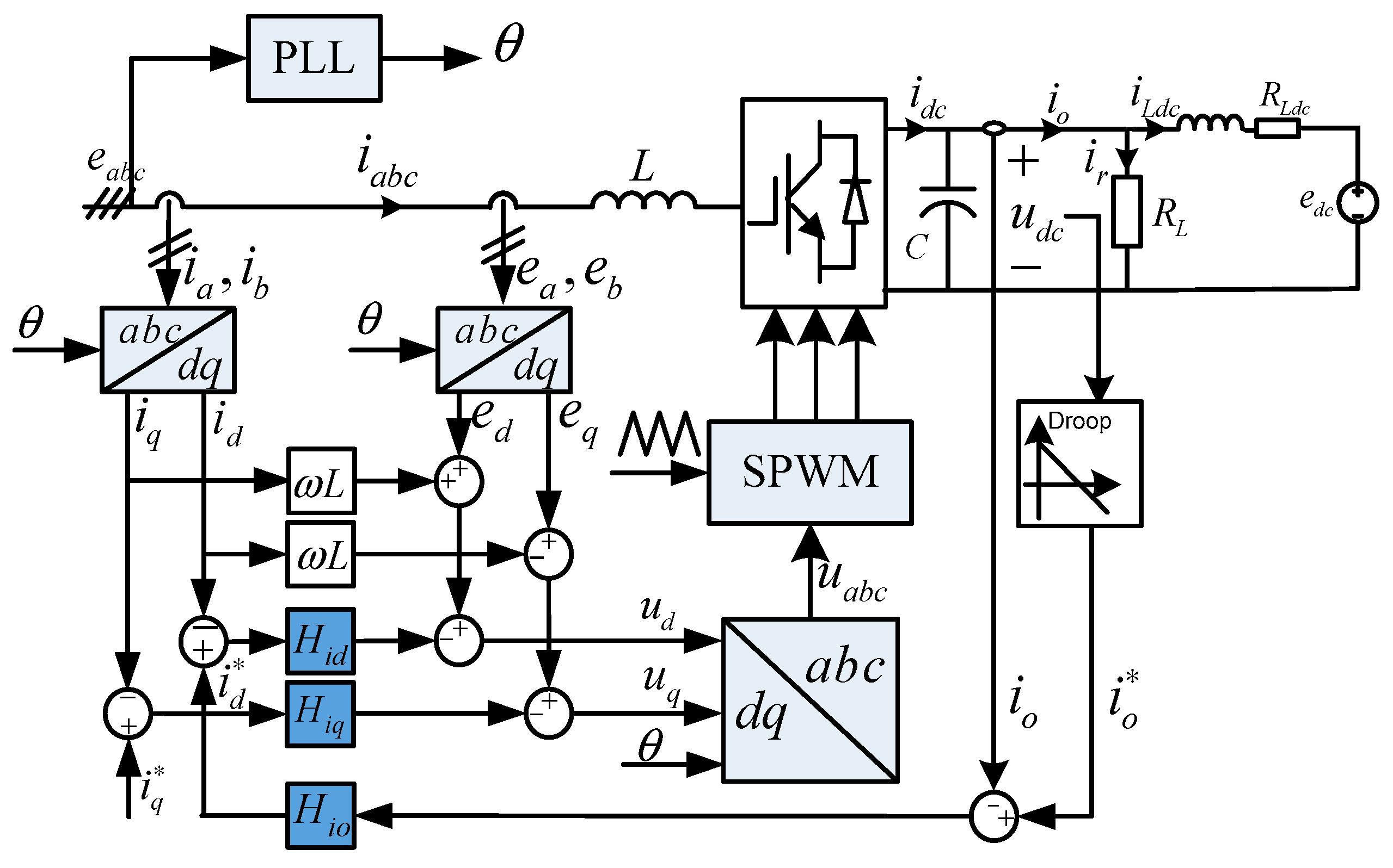 power engineering simulation
