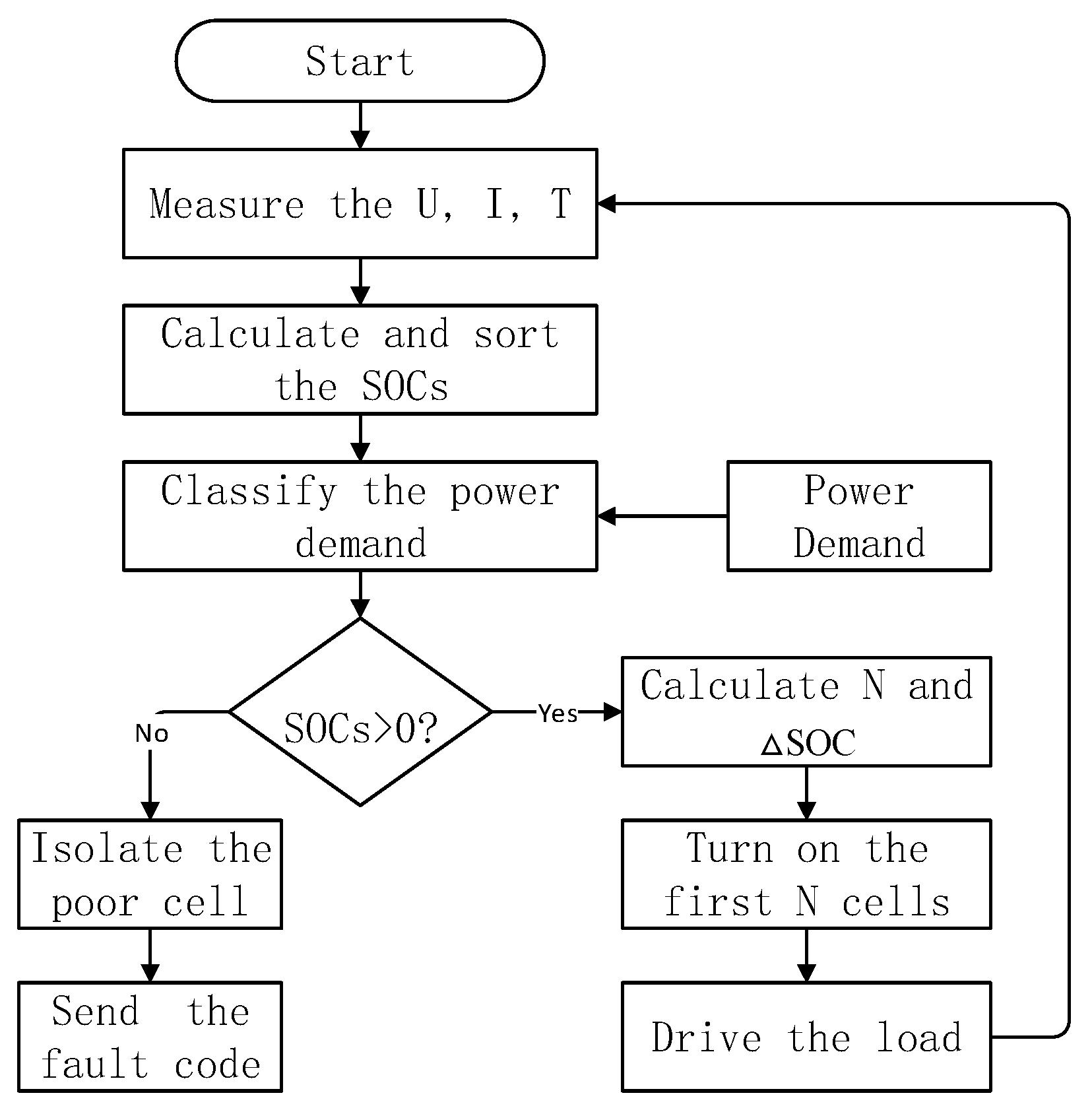 Schön Lichtschalterdiagramm 3 Wege Ideen - Schaltplan Serie Circuit ...