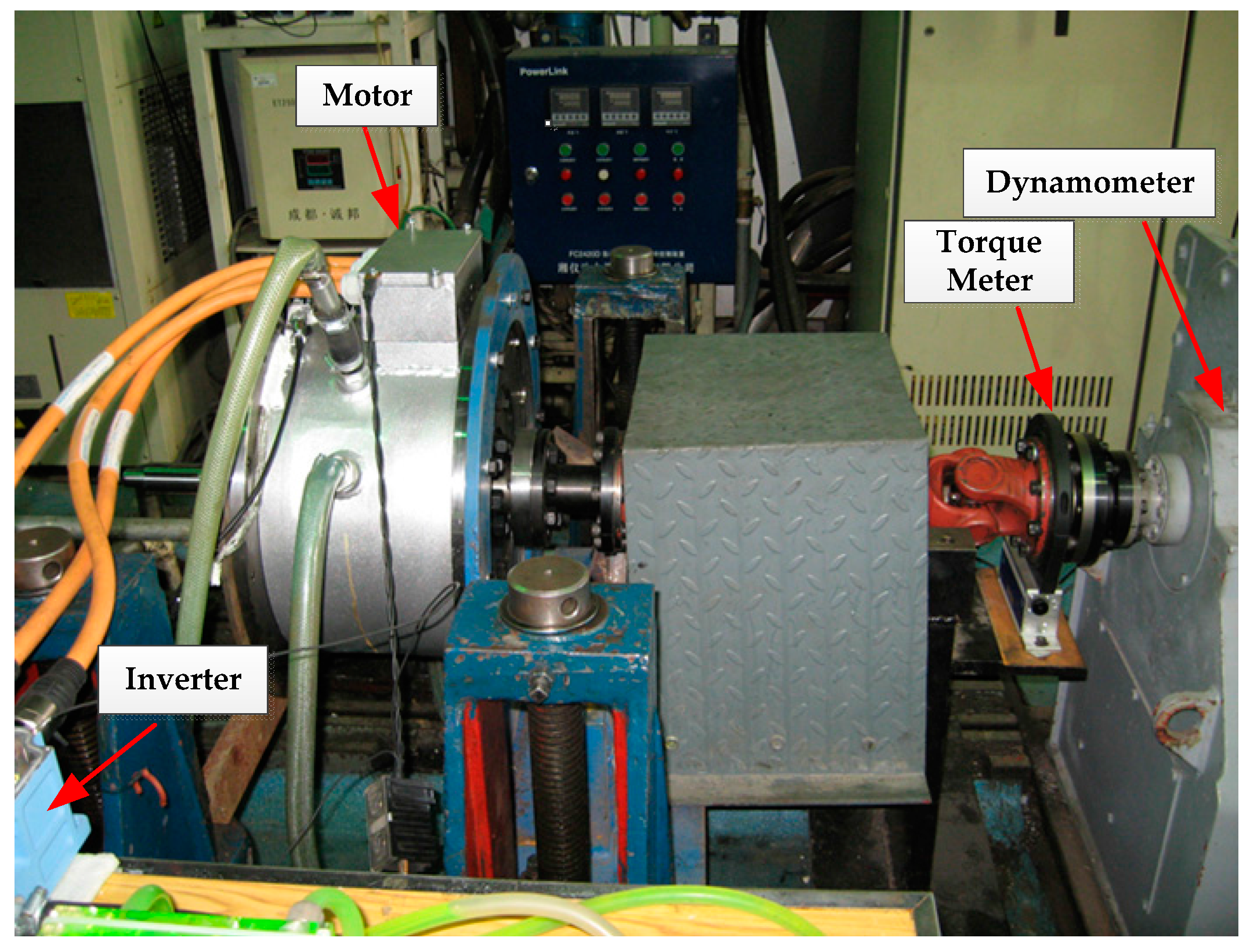 Energies Free Full Text Accurate And Efficient Torque Control Of An Interior Permanent