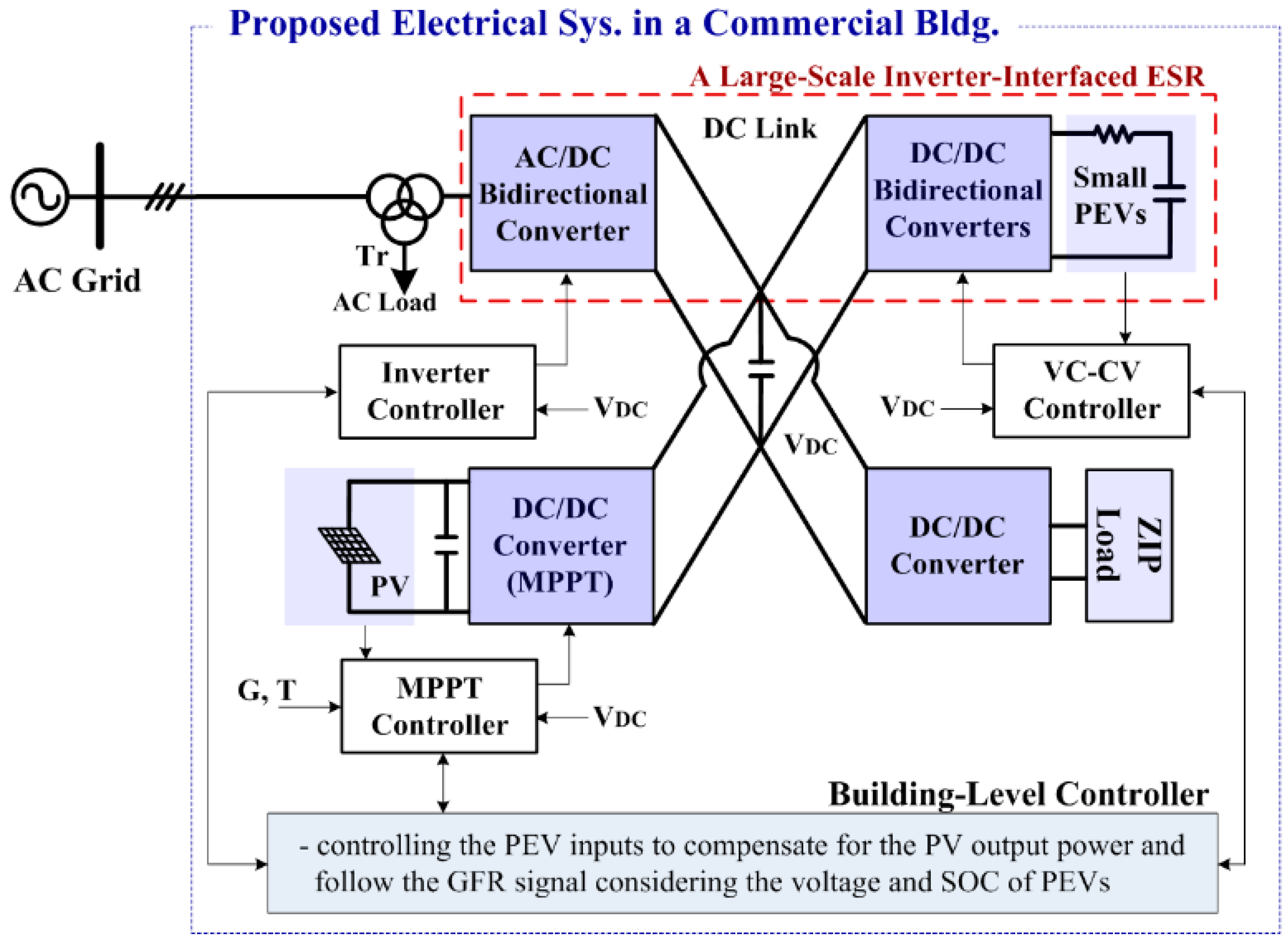 Energies Free Full Text Modeling And Analysis Of A Dc Electrical Buildaisolateddcdcconvertercircuitdiagrampng 10 00427 G001 Figure 1 Simplified Schematic Diagram The Proposed