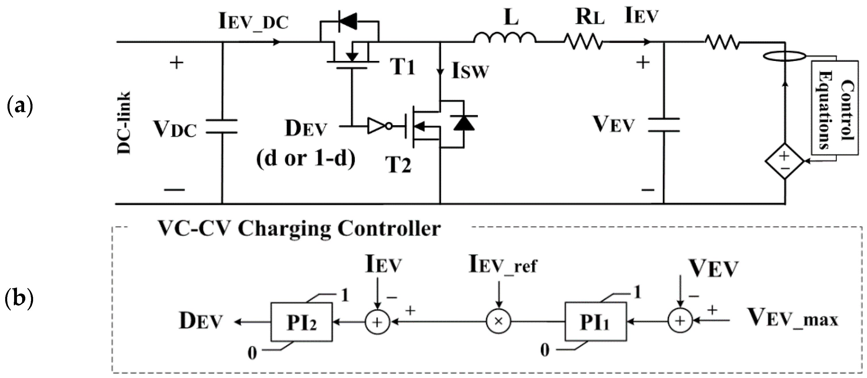 Energies Free Full Text Modeling And Analysis Of A Dc Electrical Yokoyama Control Transformer Wiring Diagram 10 00427 G004