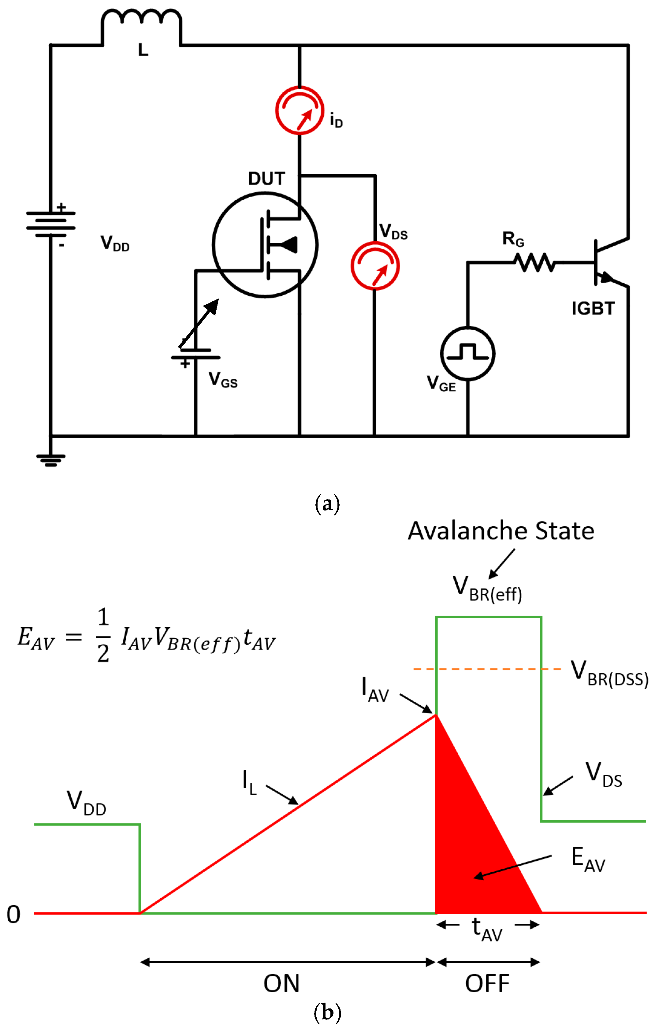 Energies Free Full Text A Comprehensive Study On The Avalanche Mosfet Test Circuit No