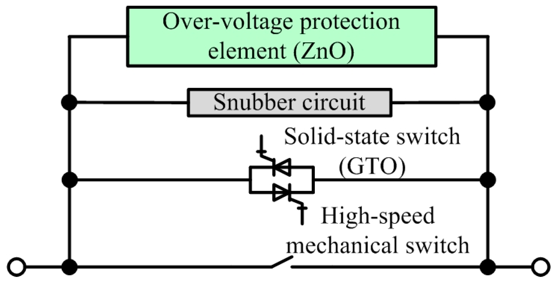 Energies Free Full Text Semiconductor Devices In Solid State Step 1 Turn Off Power At Circuit Breaker 10 00495 G001 Figure
