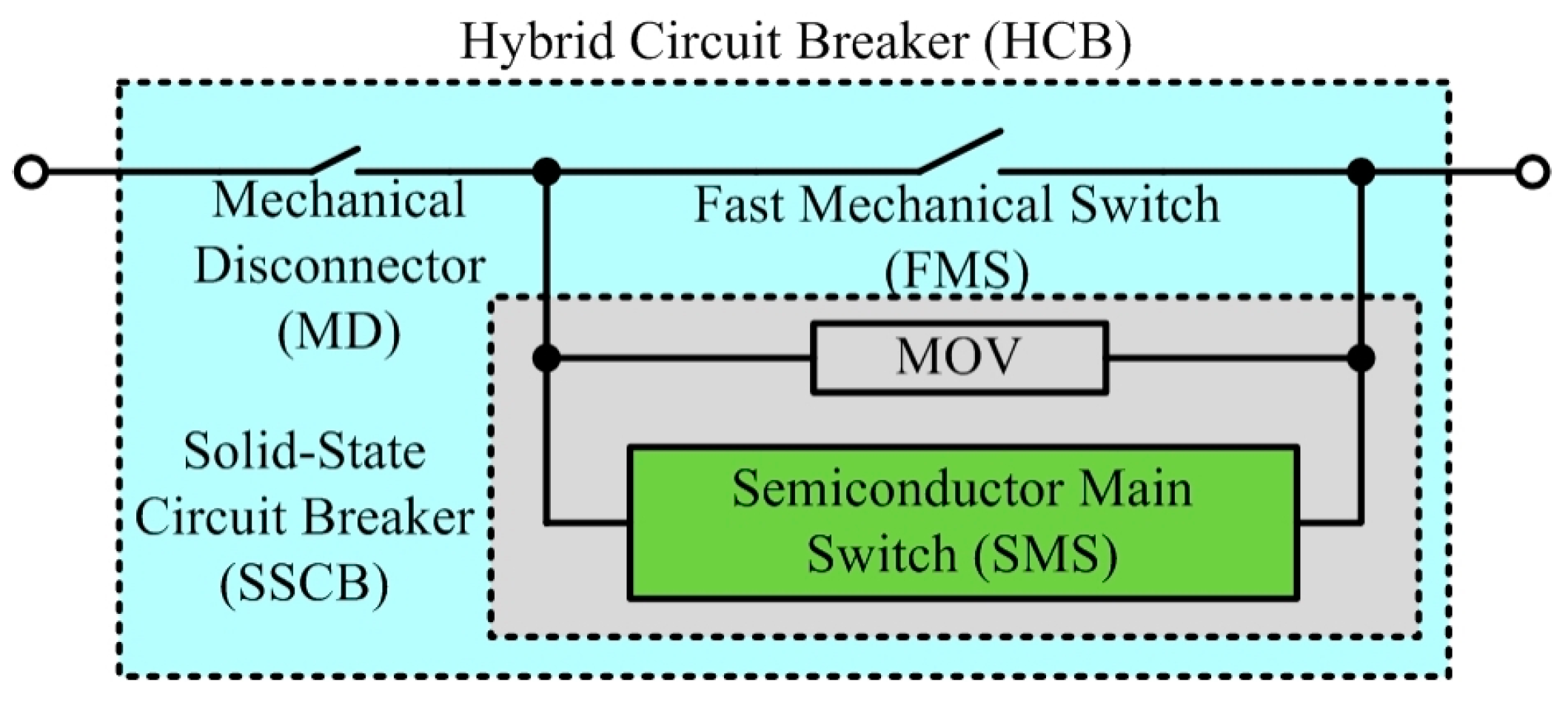 Energies Free Full Text Semiconductor Devices In Solid State Circuit Simple Dc Power Delay 10 00495 G020