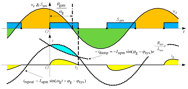 download Математические методы построения прогнозов