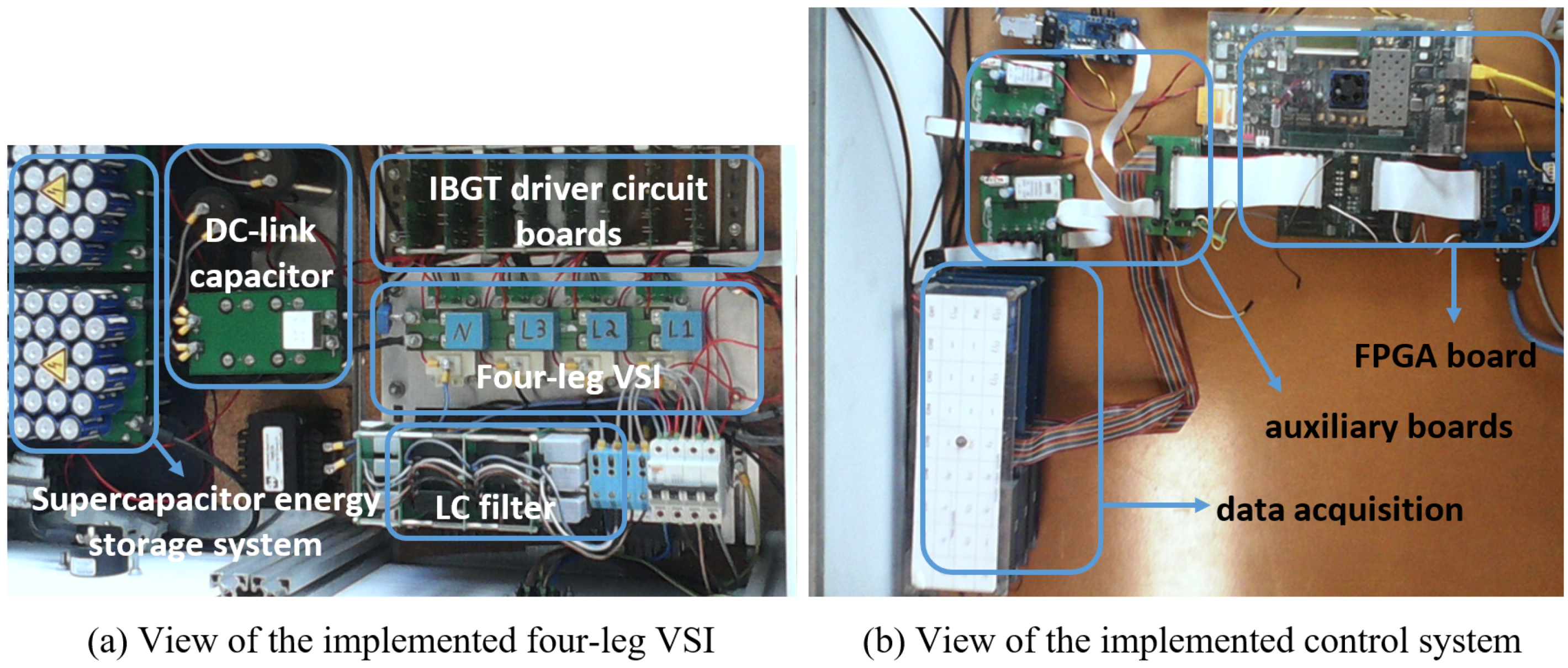 Iv Wiring And The Frequency Inverter Setting Energies Free Full Text Output Voltage Quality Evaluation Of No
