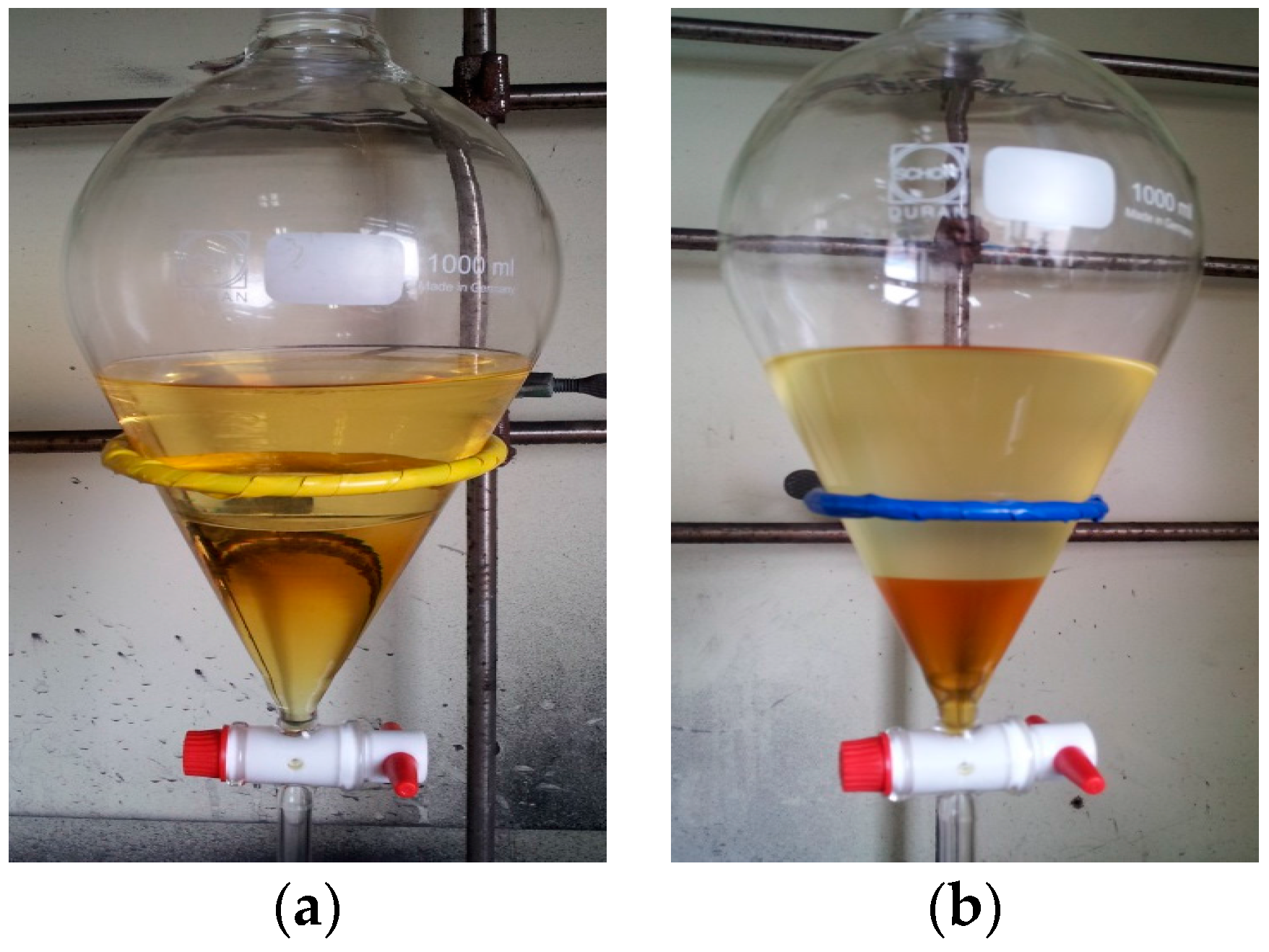 how to make biofuel from waste cooking oil