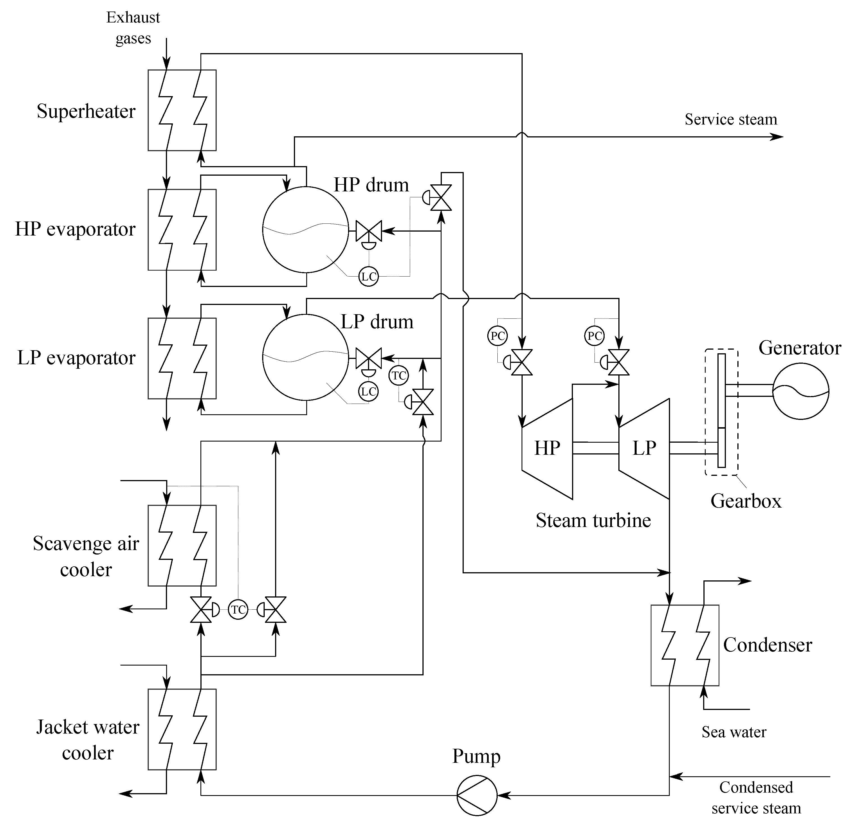 Heat Engine Organic Rankine Cycle Heat Engine
