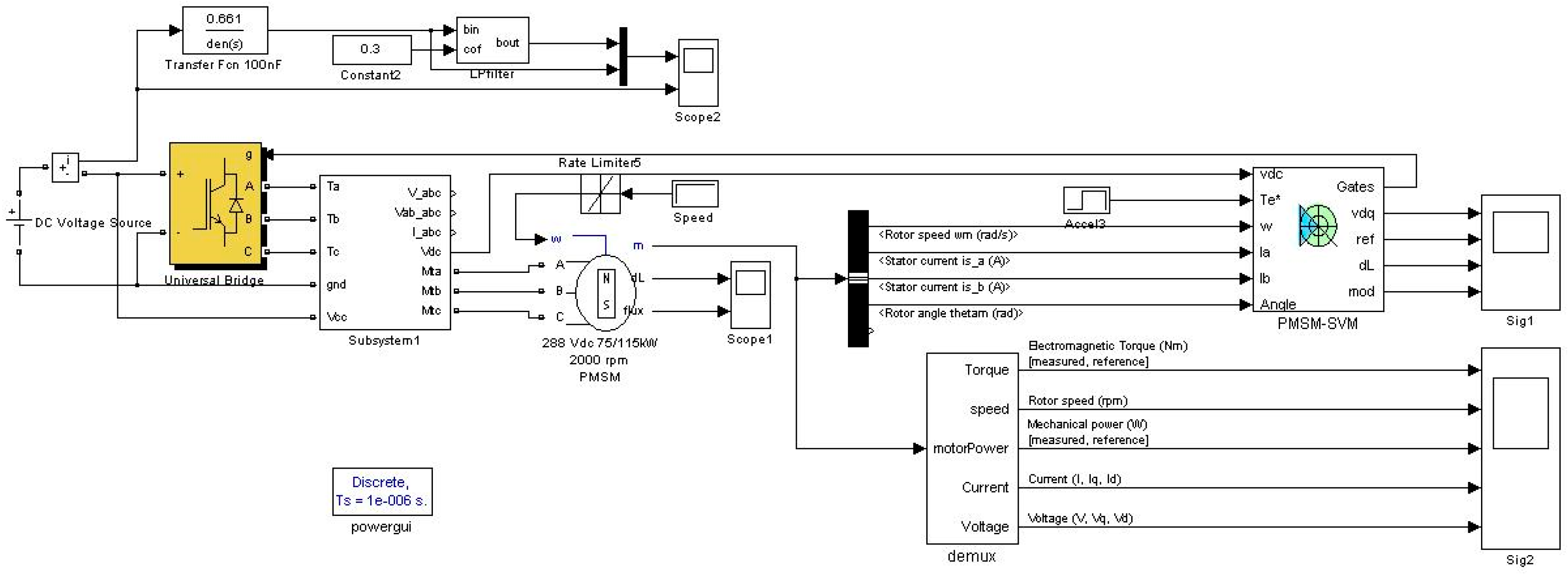 Energies Free Full Text A Fast Acting Diagnostic Algorithm Of 2000 W Inverter Circuit Diagram No