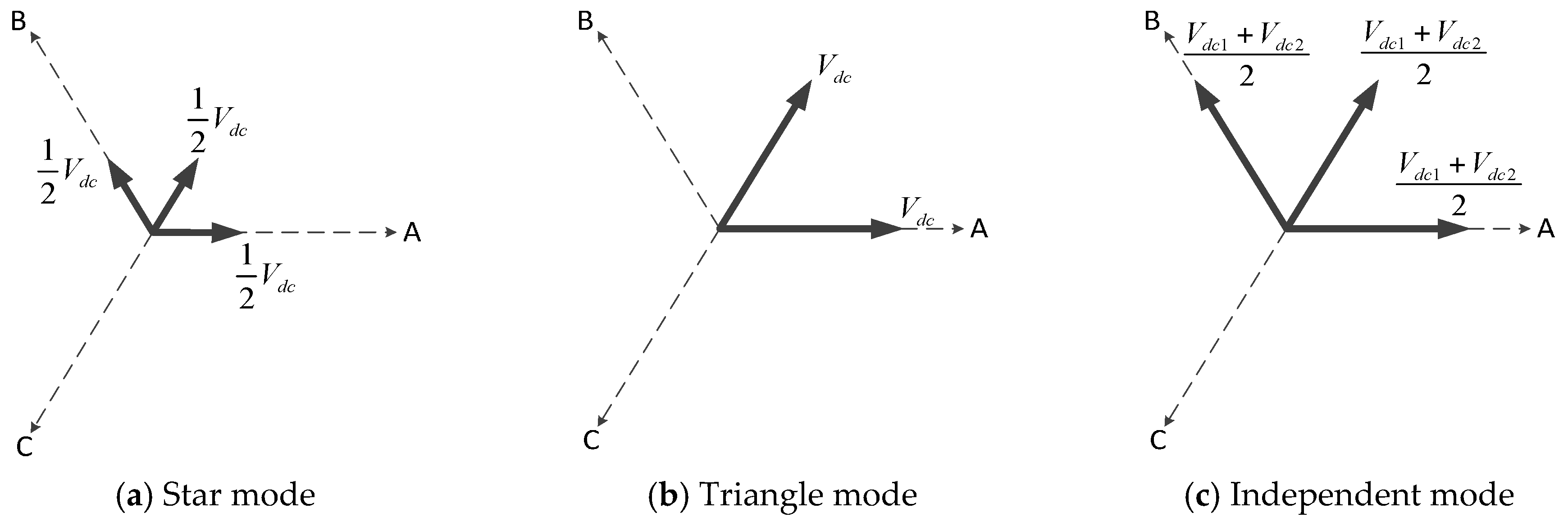 Energies | Free Full-Text | Research on Control Strategies of an ...