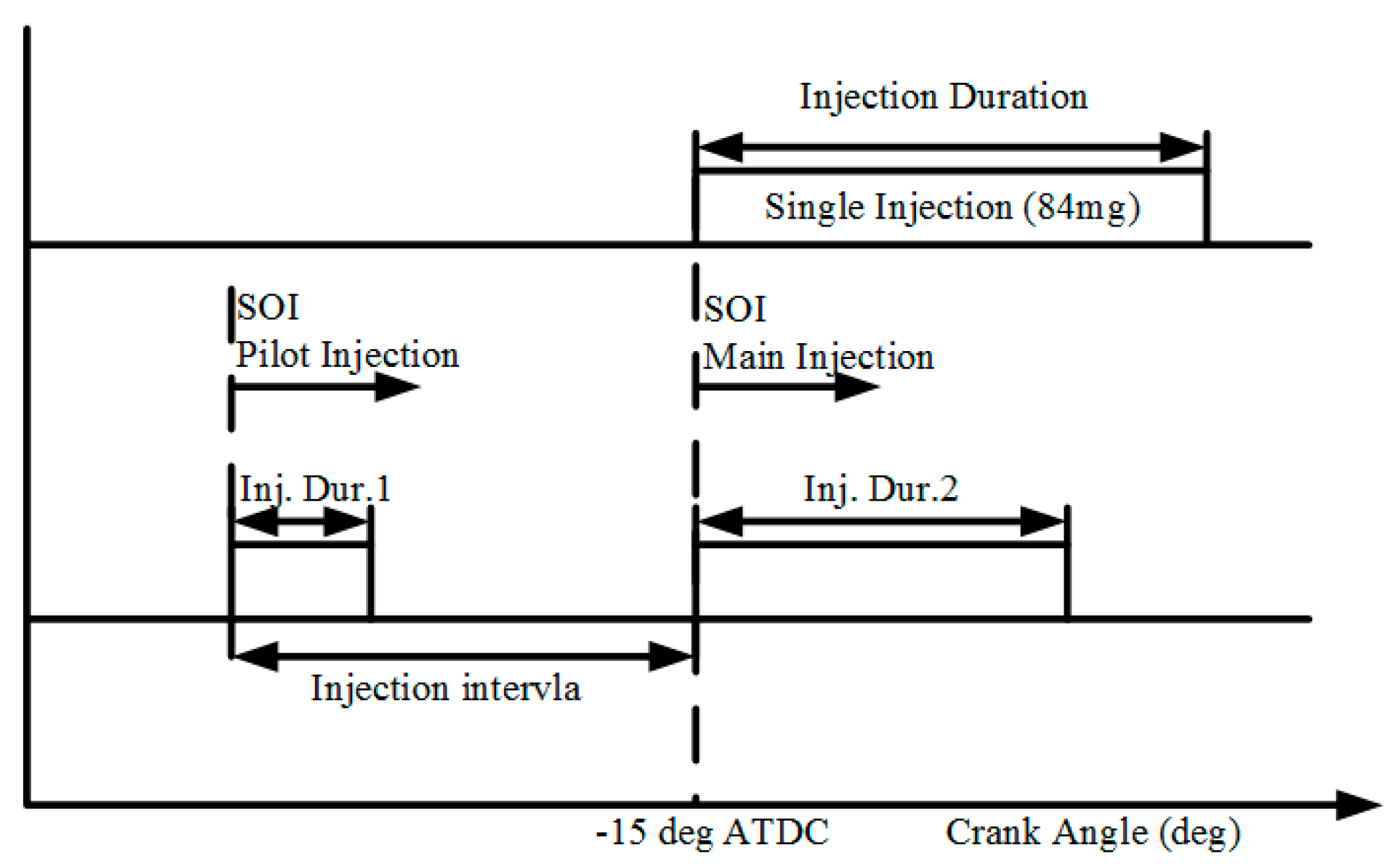 effect of split injection in a The effect of split injection on the combustion and the effect of split injection on the combustion and emissions in di of split injections and egr in a.