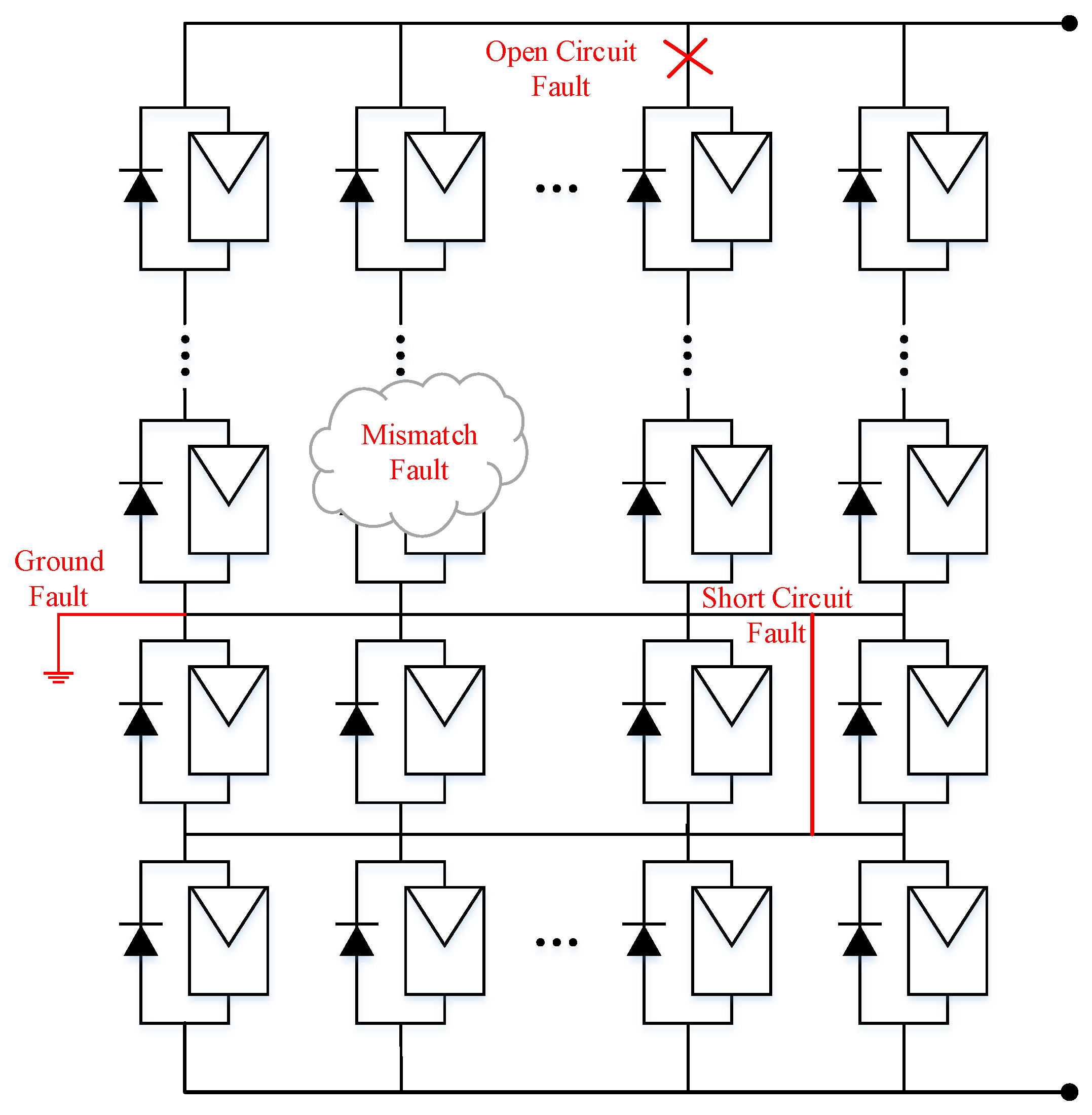 Energies Free Full Text Photovoltaic Array Fault Detection By Grid With Solar Panel Bypass Schematic 10 00699 G001