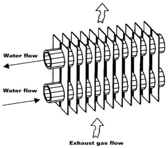 process of diesel engine cycle