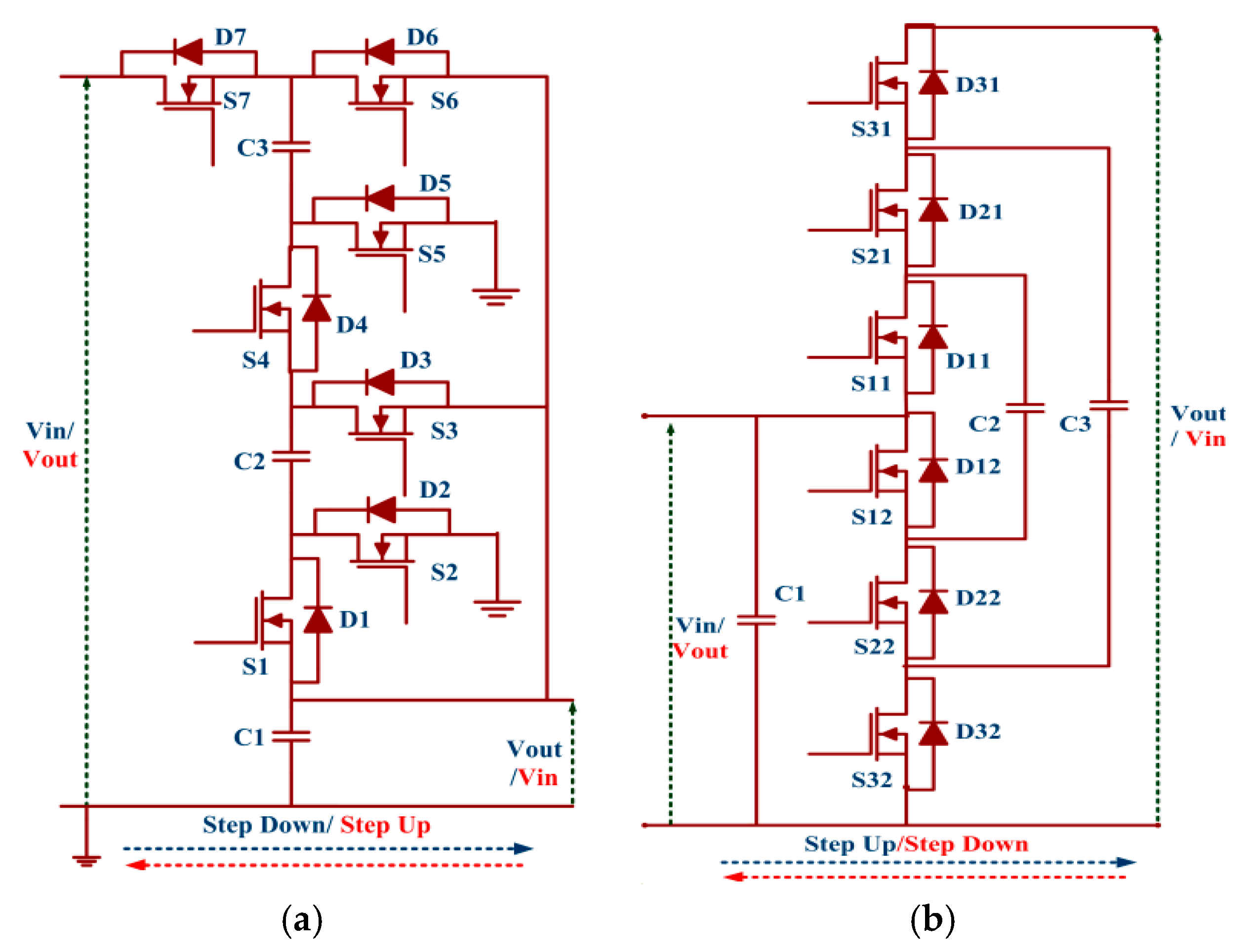 Energies Free Full Text A Multistage Dc Step Up Self Balanced Boost Converter Circuit Moreover On 10 00719 G007