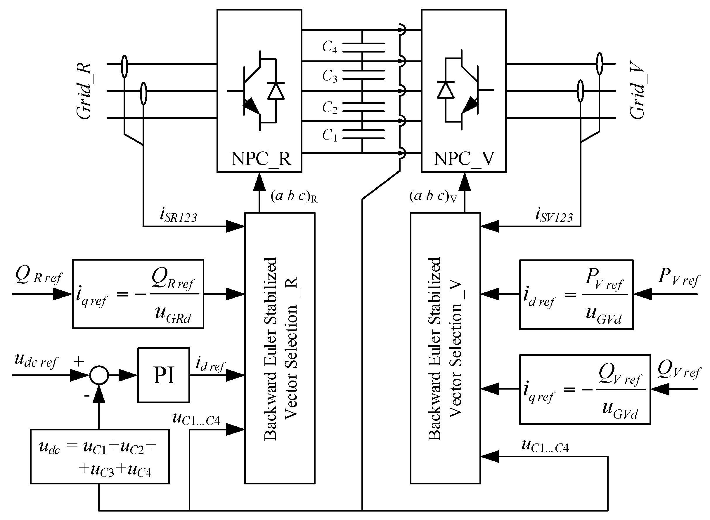 klipsch promedia 2 1 wiring diagram