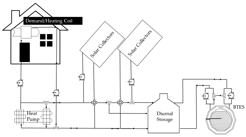 thermal energy storage matlab