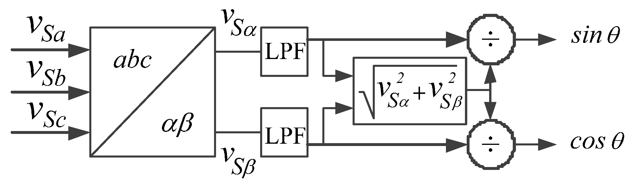 Energies Free Full Text Modified Synchronous Reference Frame Pulse Width Modulation Block Diagram No