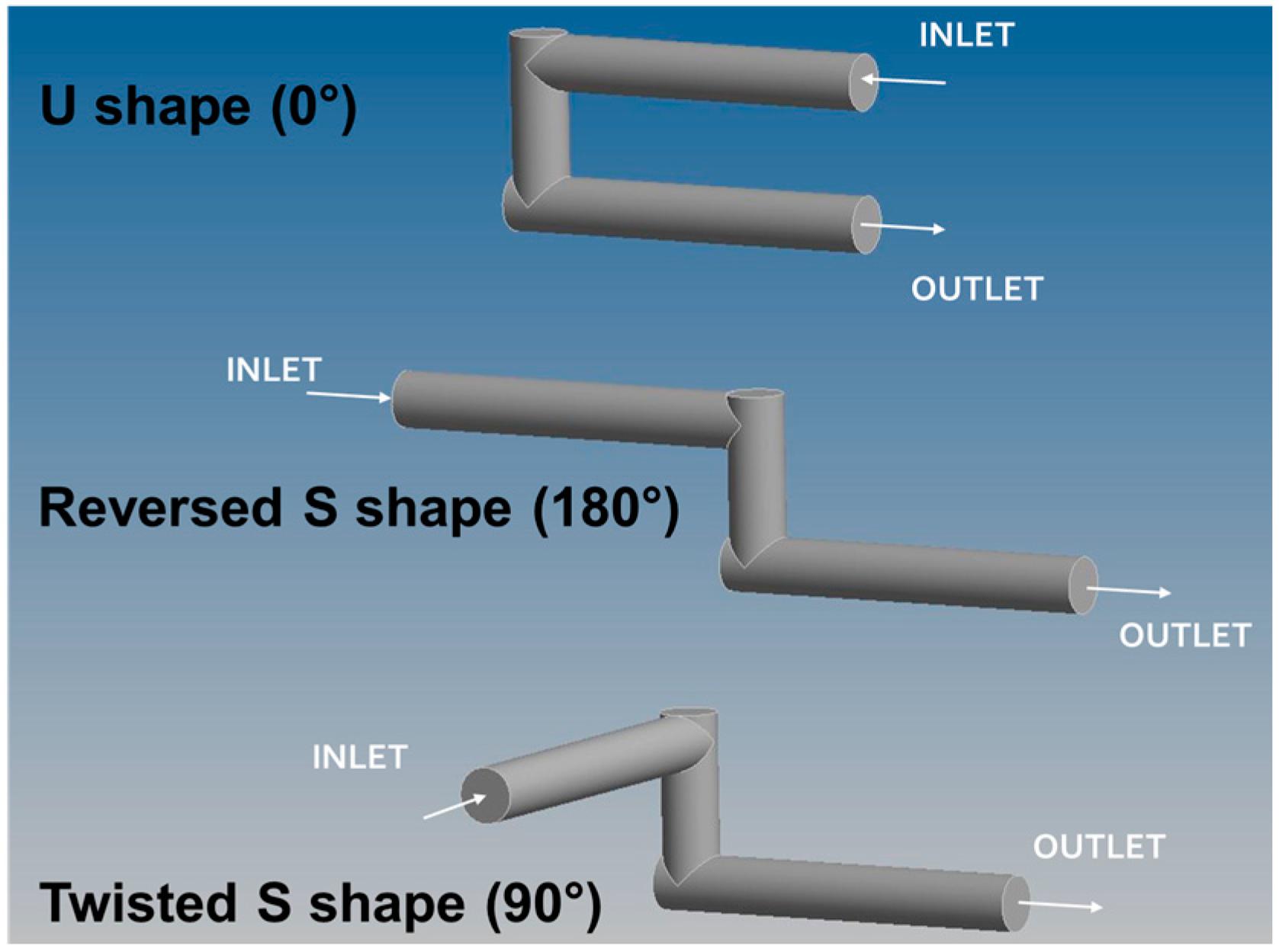 Energies | Free Full-Text | Pressure Losses in Multiple-Elbow Paths ...