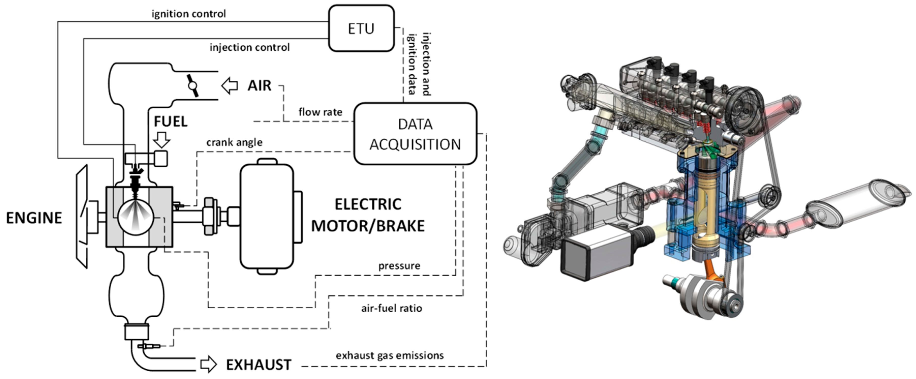 Energies Free Full Text Effect Of Fuel Injection Strategy On The  -> 3Cad Evolution Tutorial