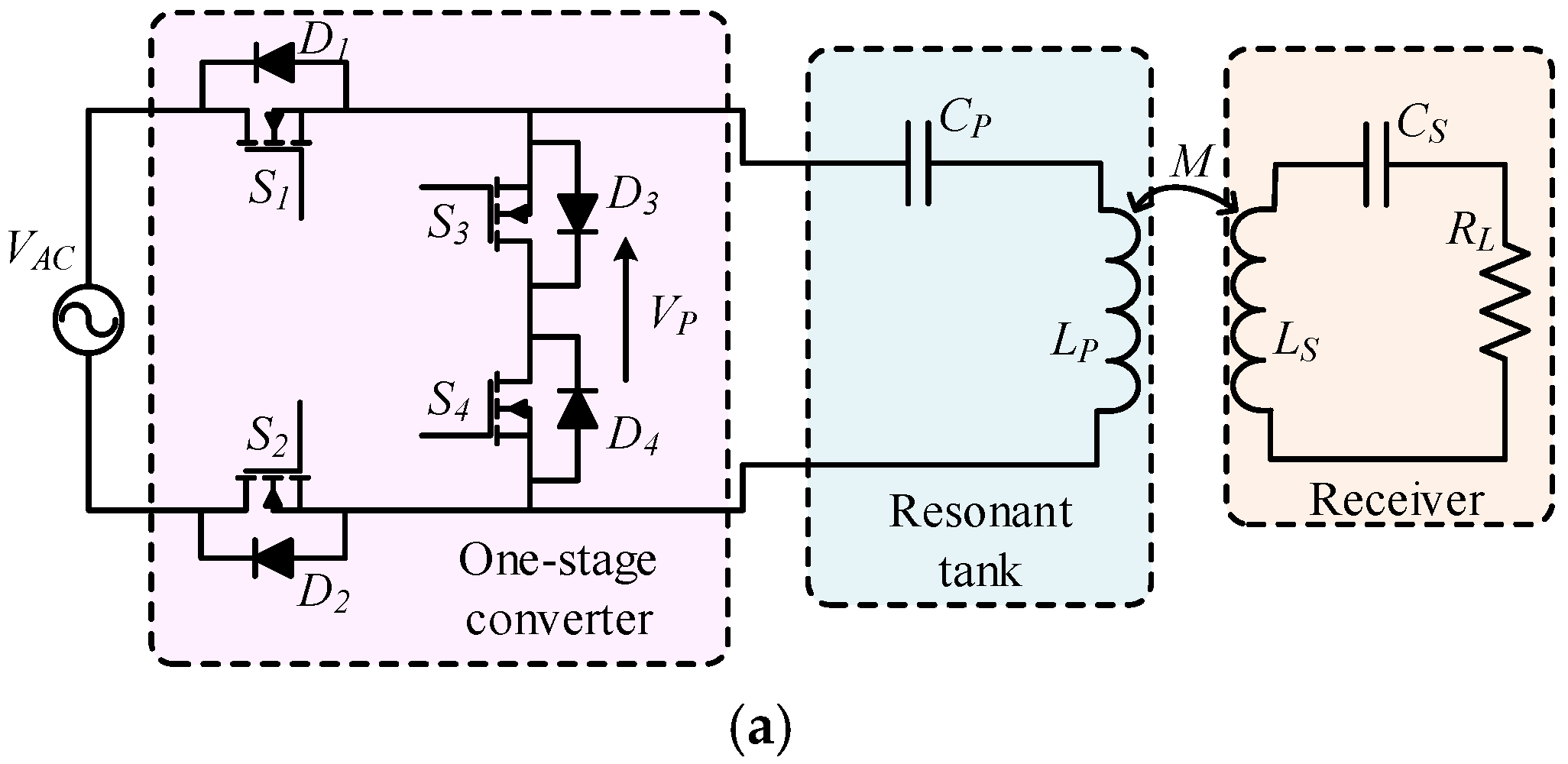 Energies Free Full Text An Overview Of Resonant Circuits For Wireless Power Transmitter Circuit 10 00894 G003a