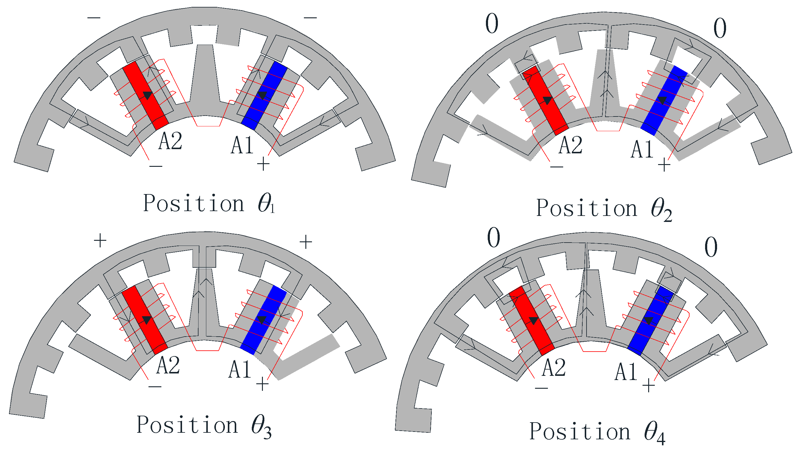 Energies | Free Full-Text | A Novel Modular-Stator Outer-Rotor Flux
