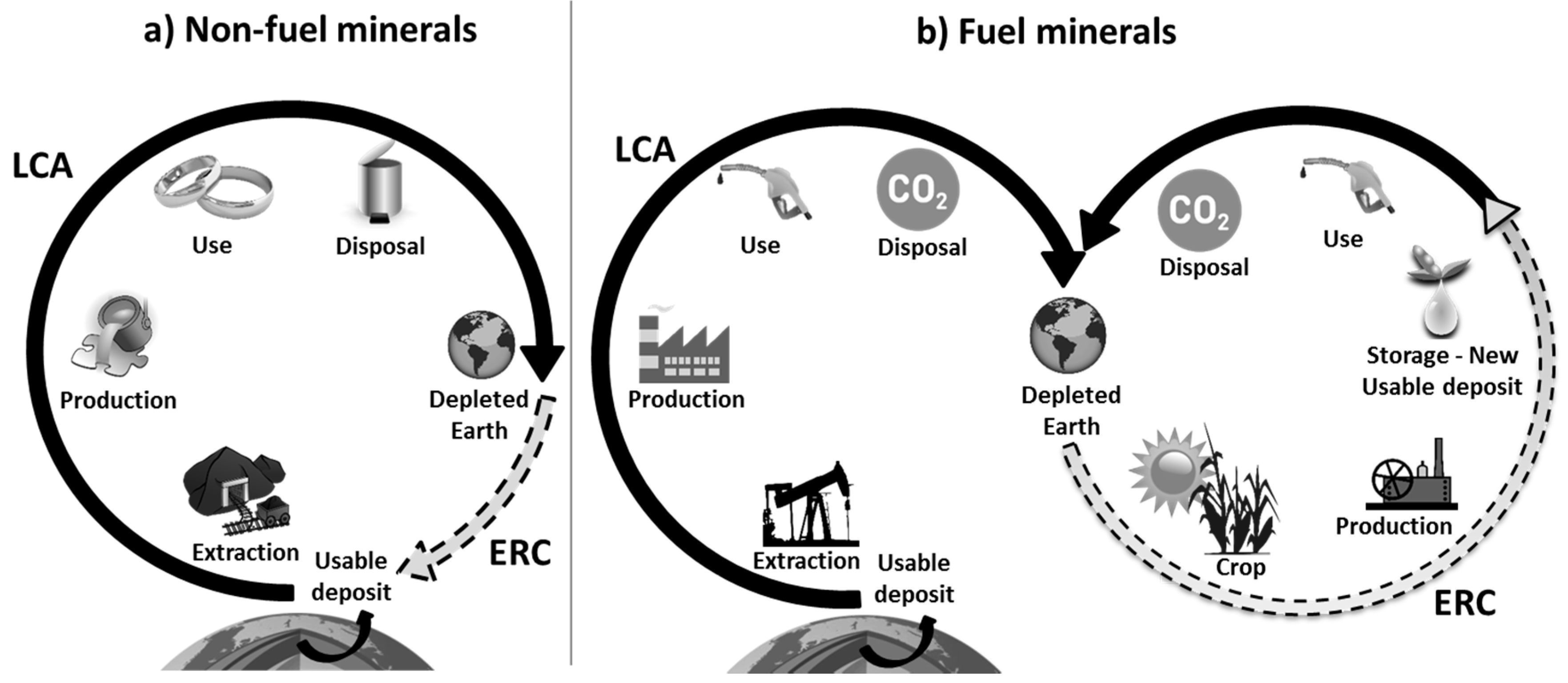 Energies free full text exergy replacement cost of fossil no pooptronica