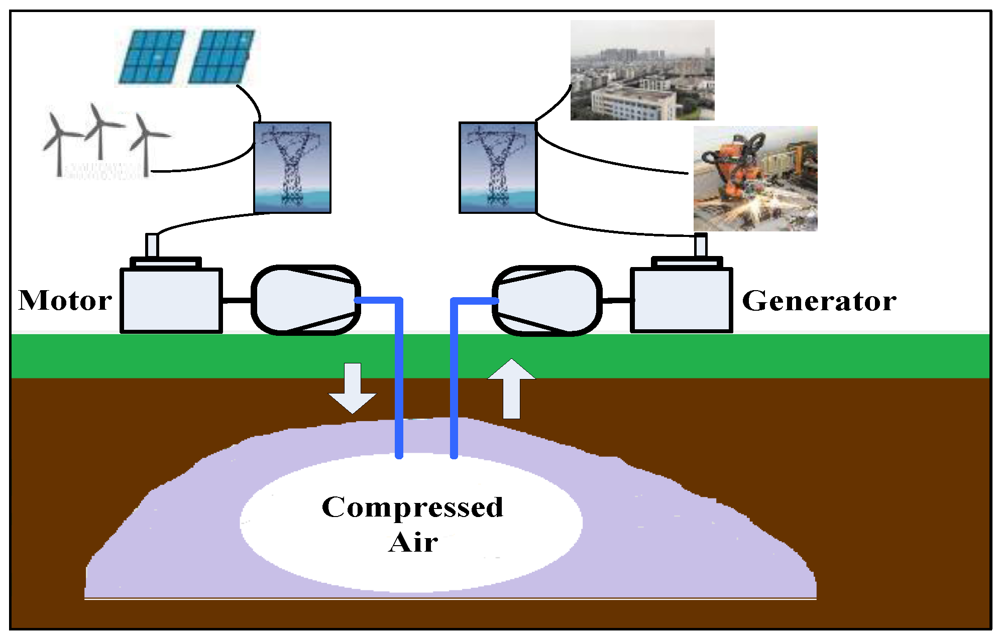 Battery storage* in perspective – solving 1% of the problem