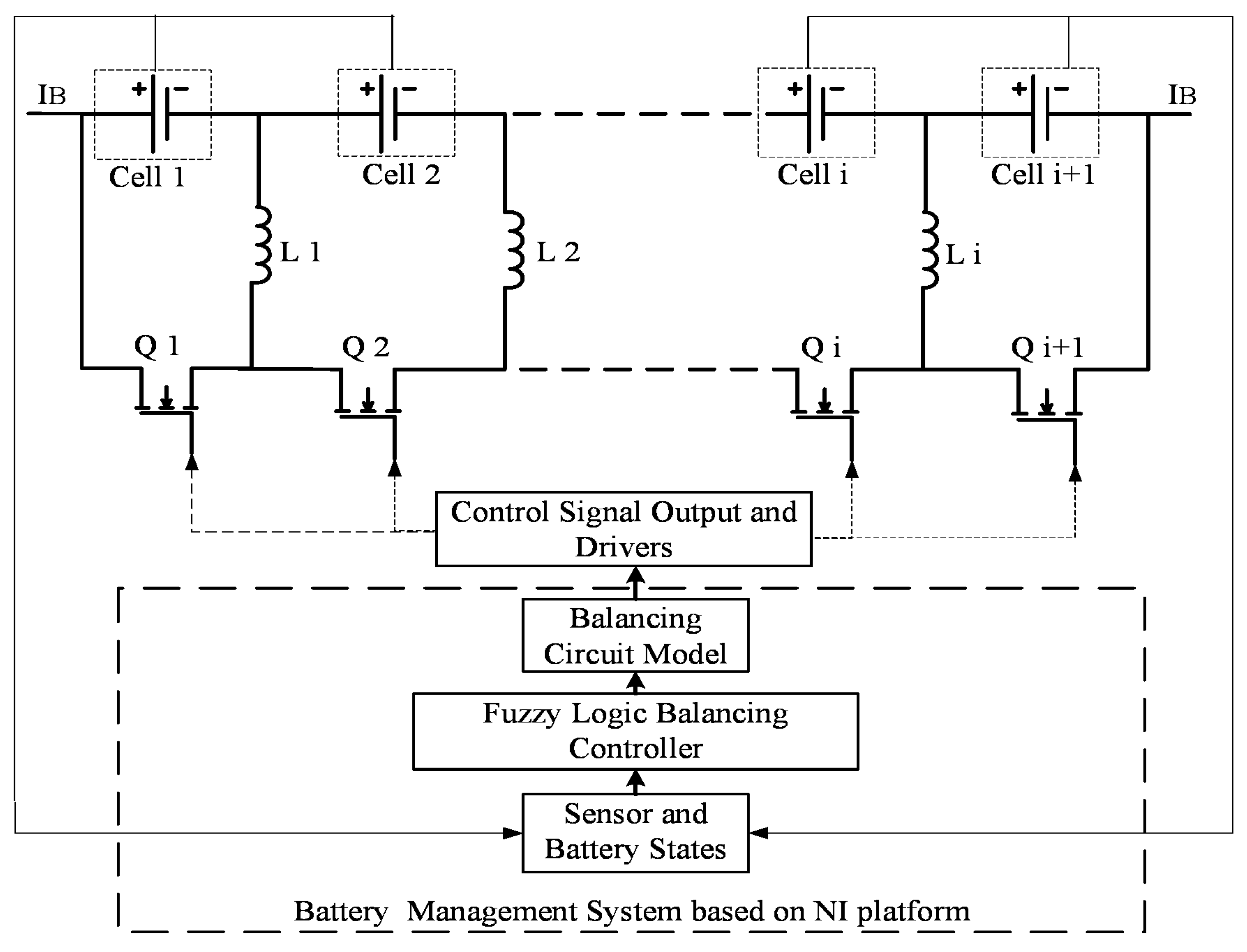 Energies Free Full Text A Fast Multi Switched Inductor Balancing Logic Control Diagram No