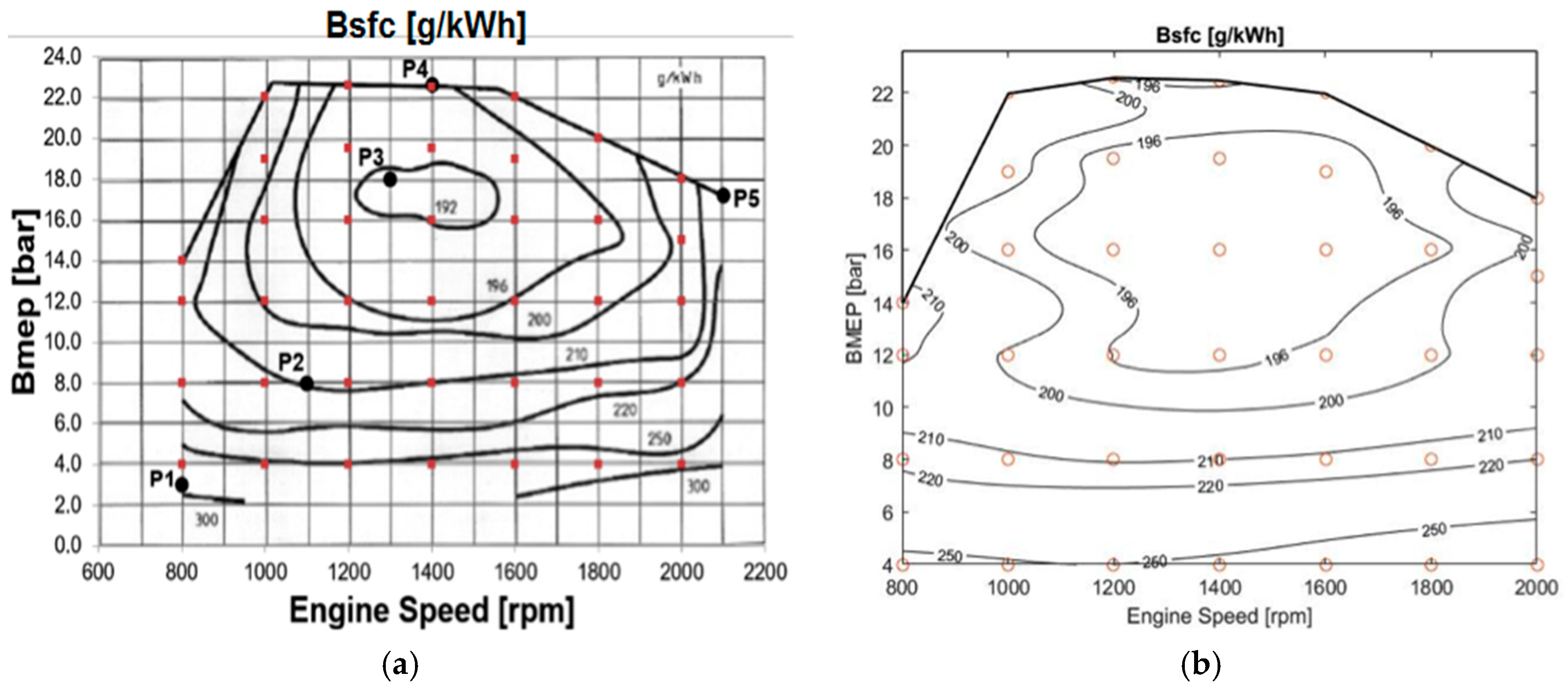 Torque Curve Diesel Vs Petrol >> Energies | Free Full-Text | A Comparative Study of the Effect of Turbocompounding and ORC Waste ...