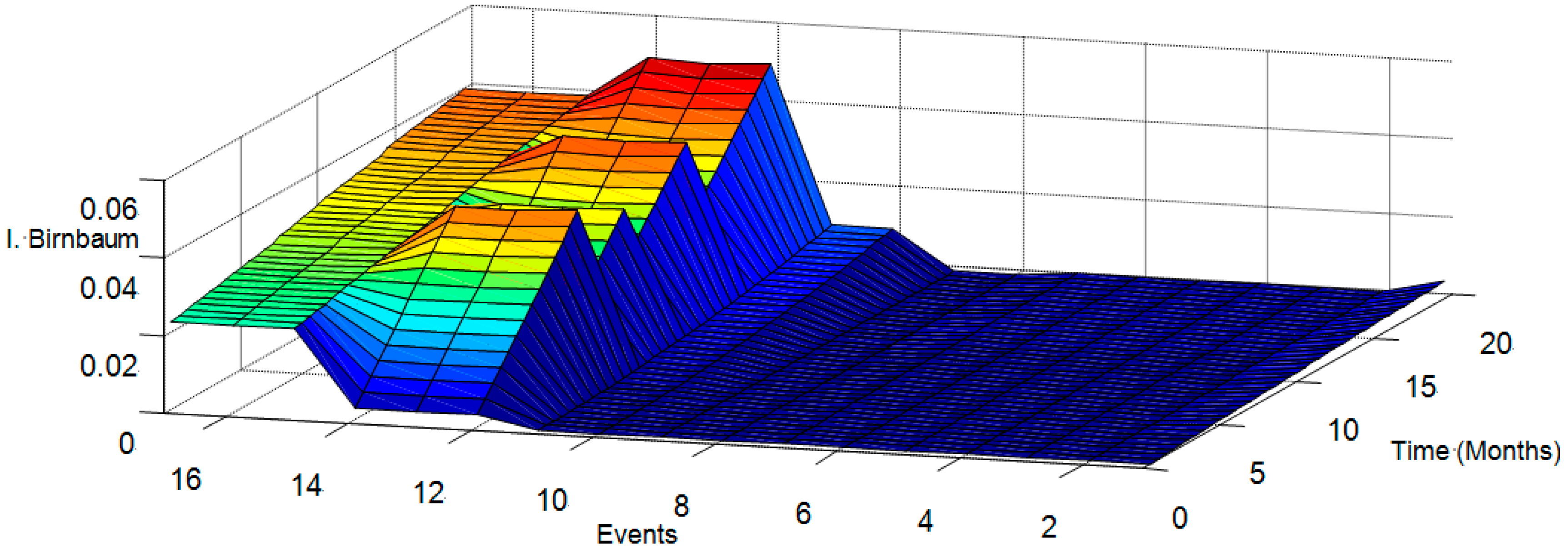 Energies free full text optimal dynamic analysis of electrical electronic components in wind turbines html