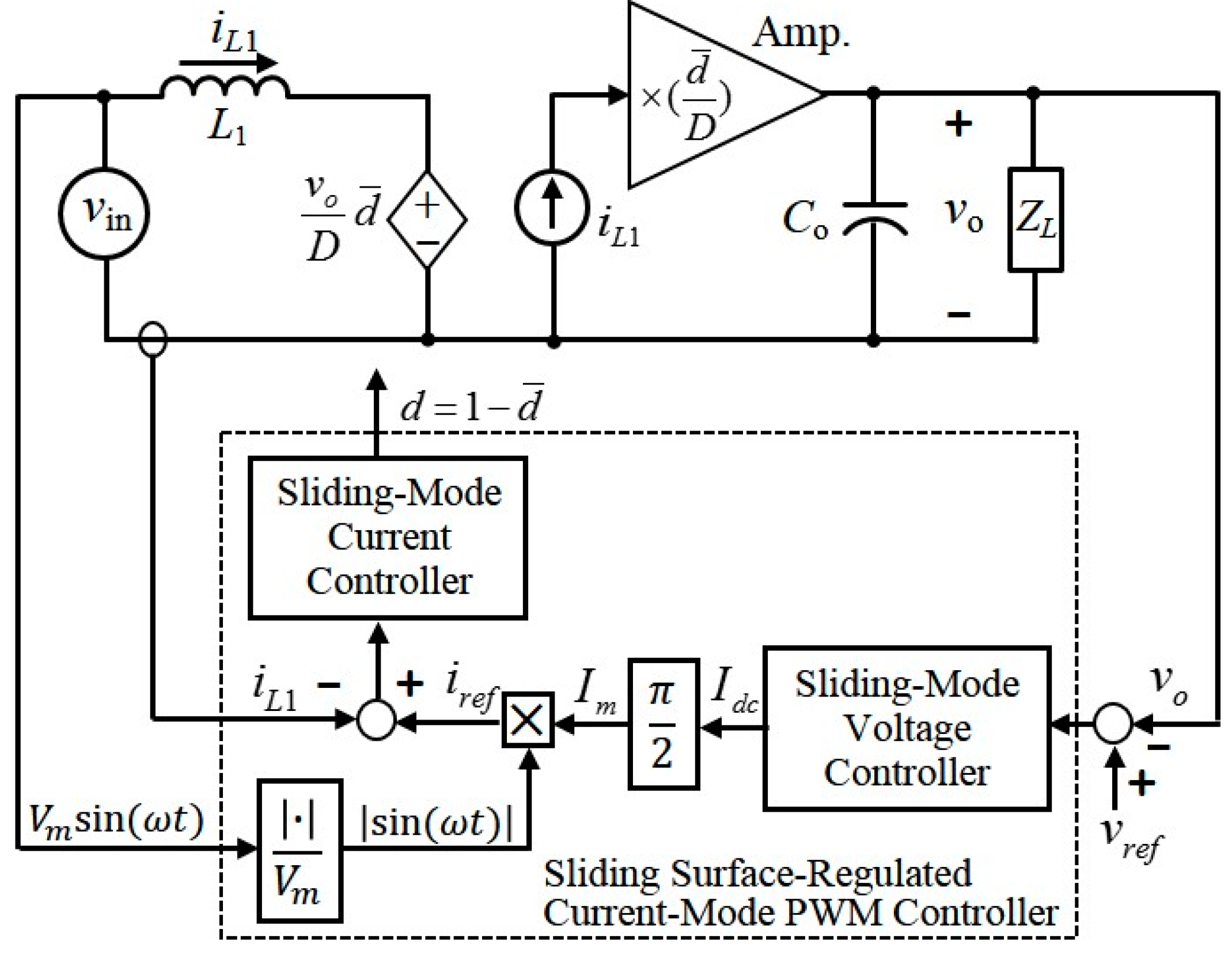 Energies Free Full Text A Sliding Surface Regulated Current Mode Pwm Amplifier Circuit 10 01175 G006